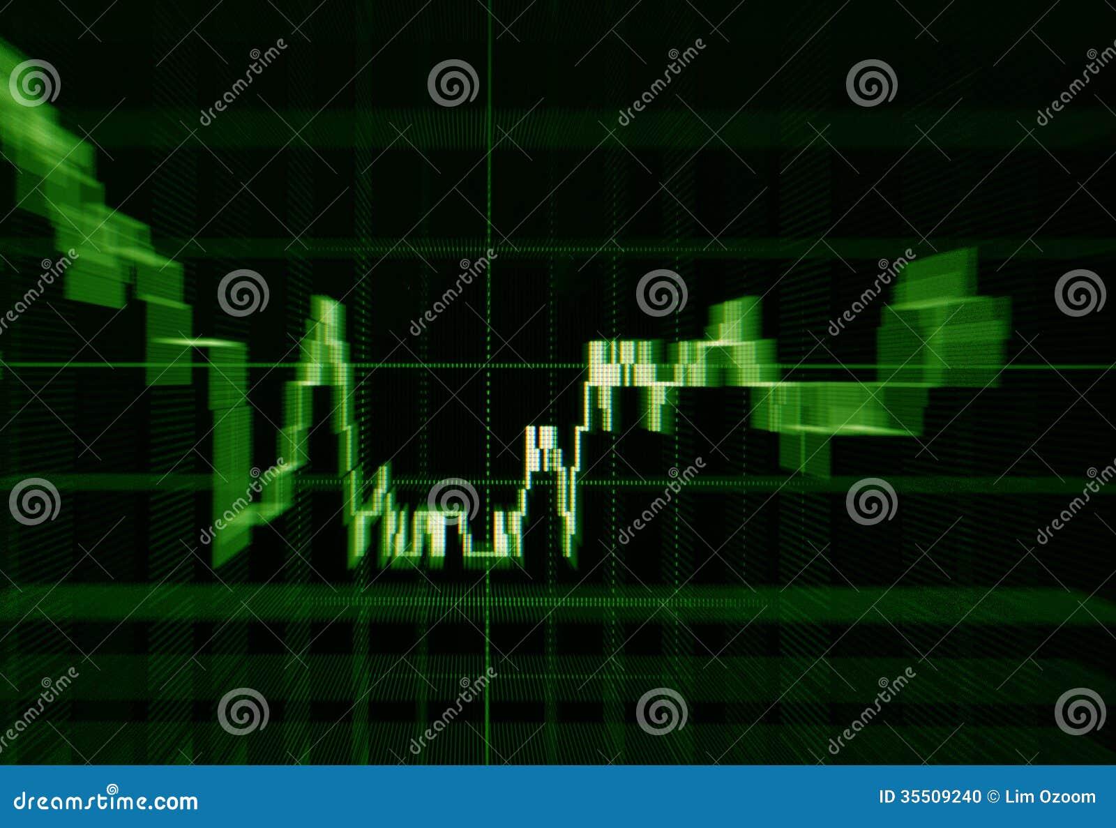 Finansdiagram