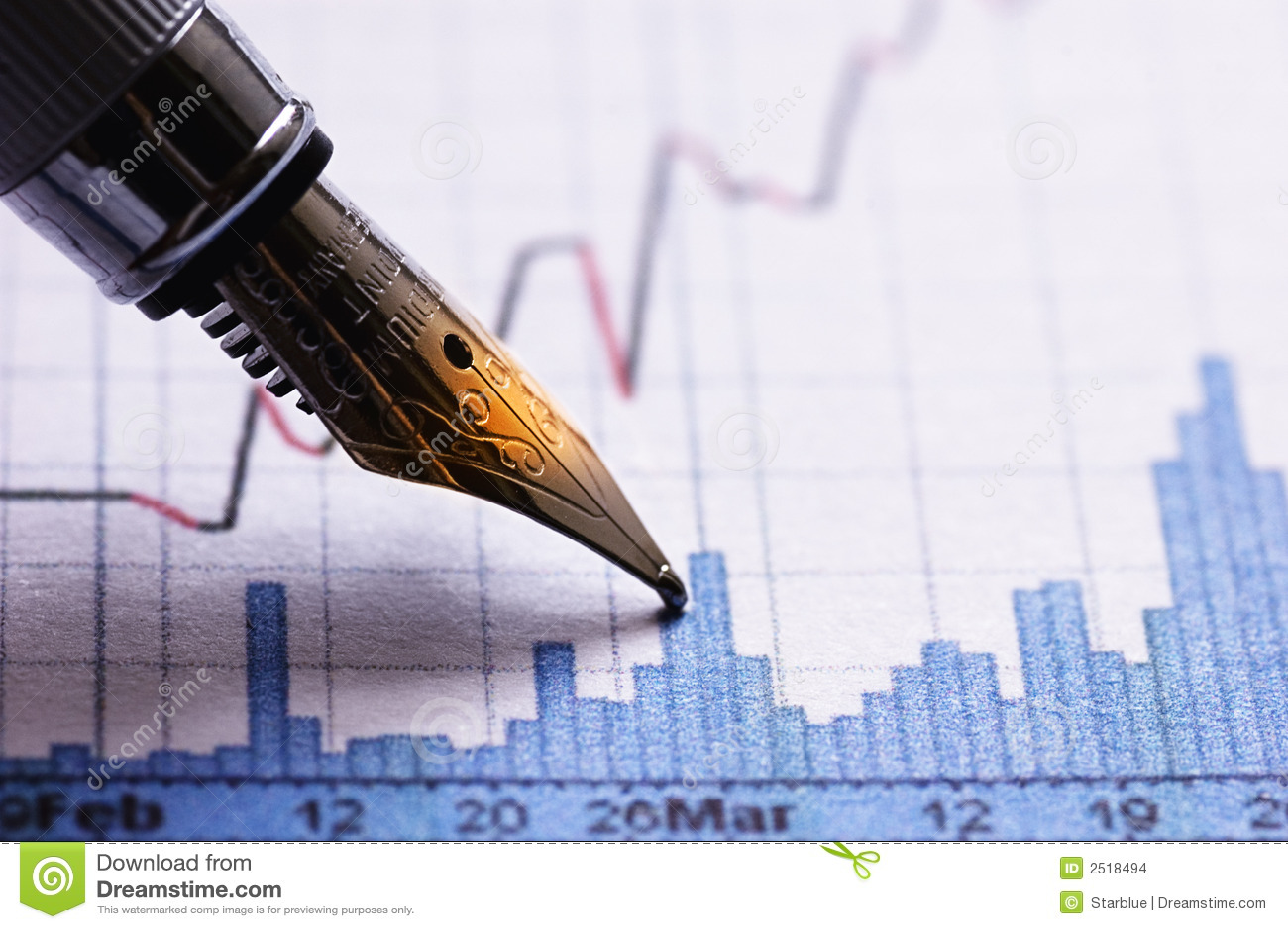 Finansiell graf
