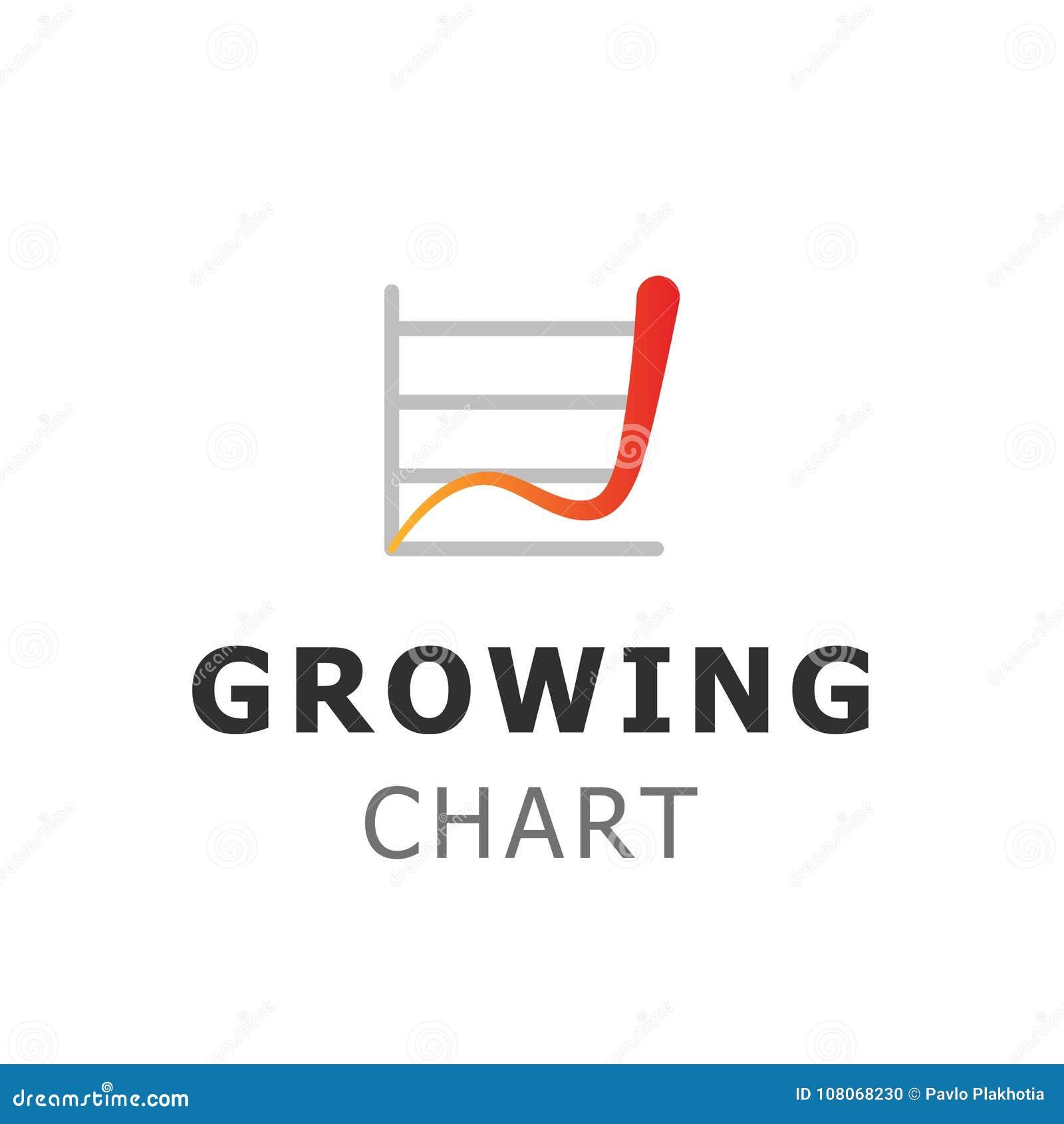 Finansiell och investeringlogodesign Växande illustration för vektor för diagrammallsymbol