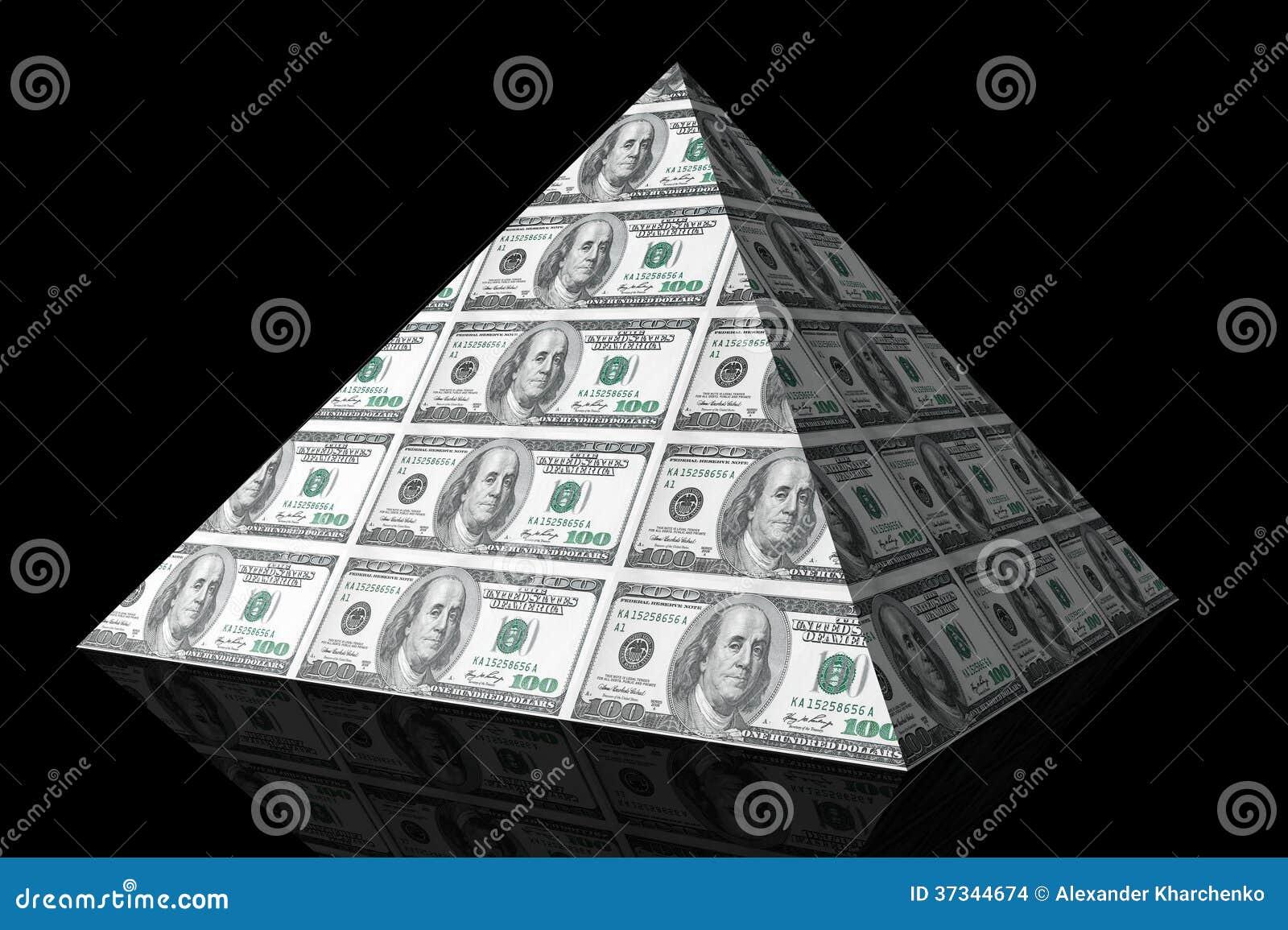 Finansiellt begrepp. Abstrakt pengarpyramid