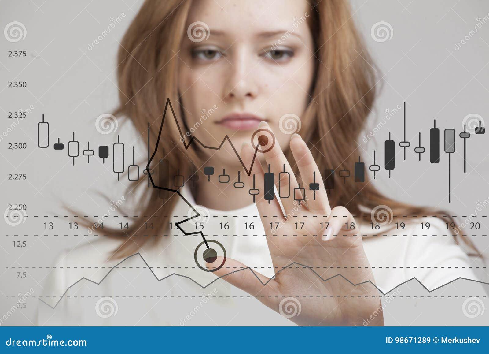 Finanzdaten-Konzept Frau, die mit Analytik arbeitet Entwerfen Sie Diagramminformationen mit japanischen Kerzen auf digitalem Schi