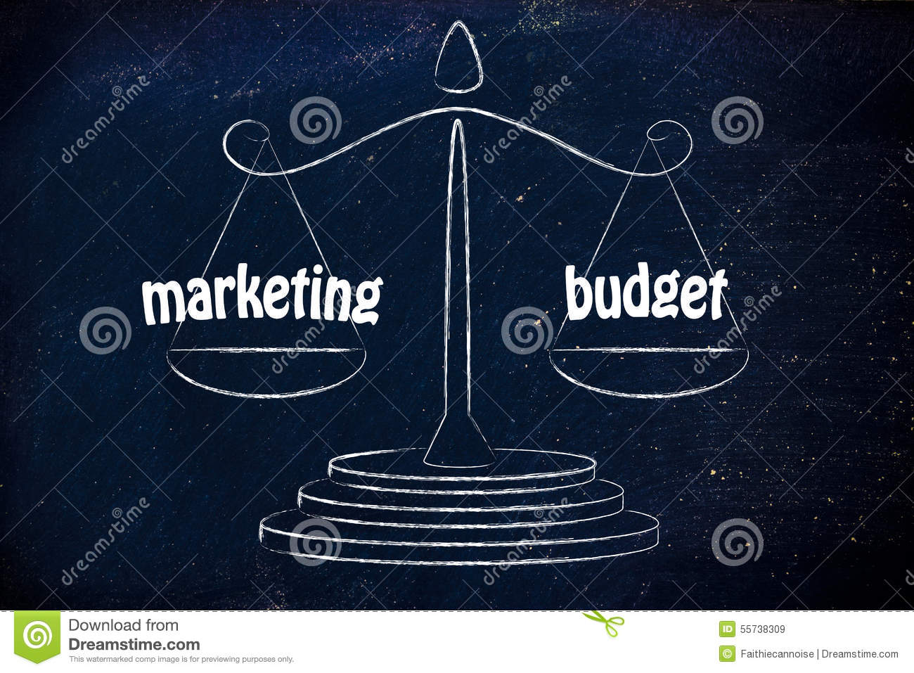 Finding a good balance in business: marketing & budget values