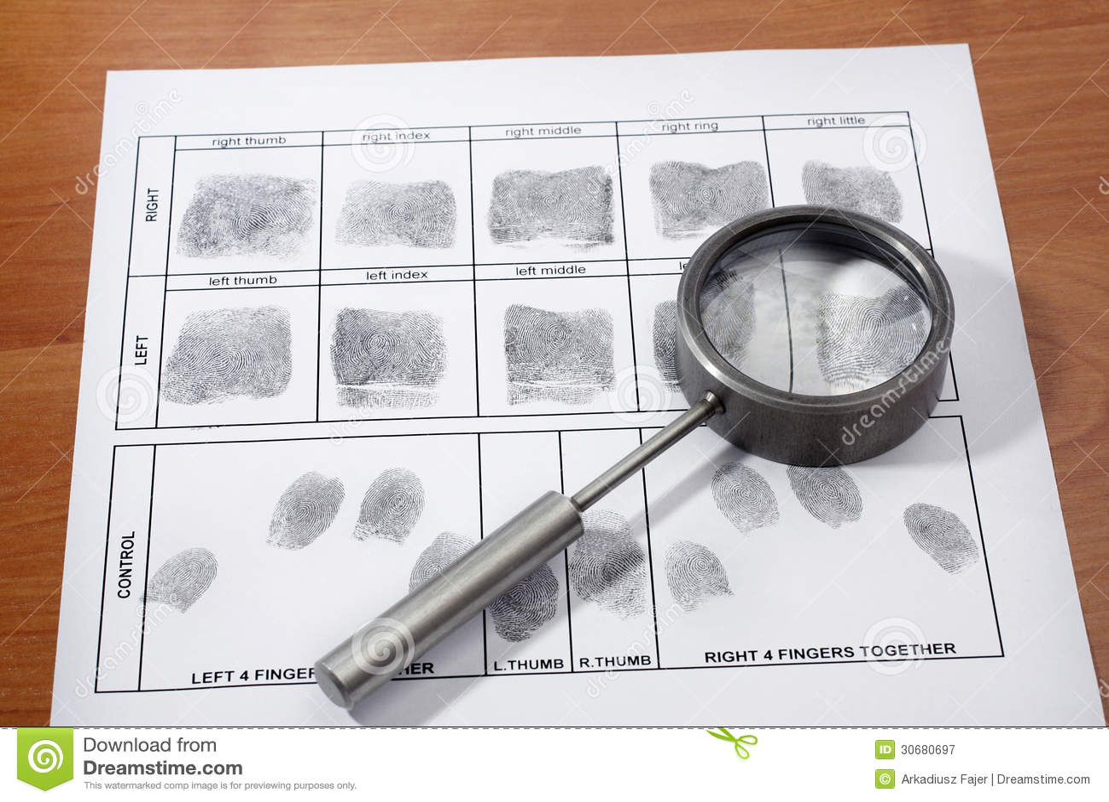 Fingeravtryckkort