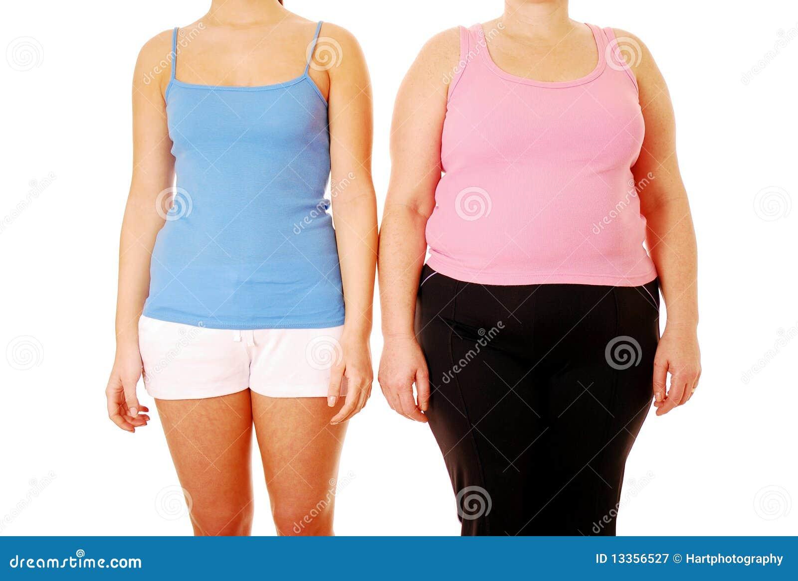 Fino e gordura