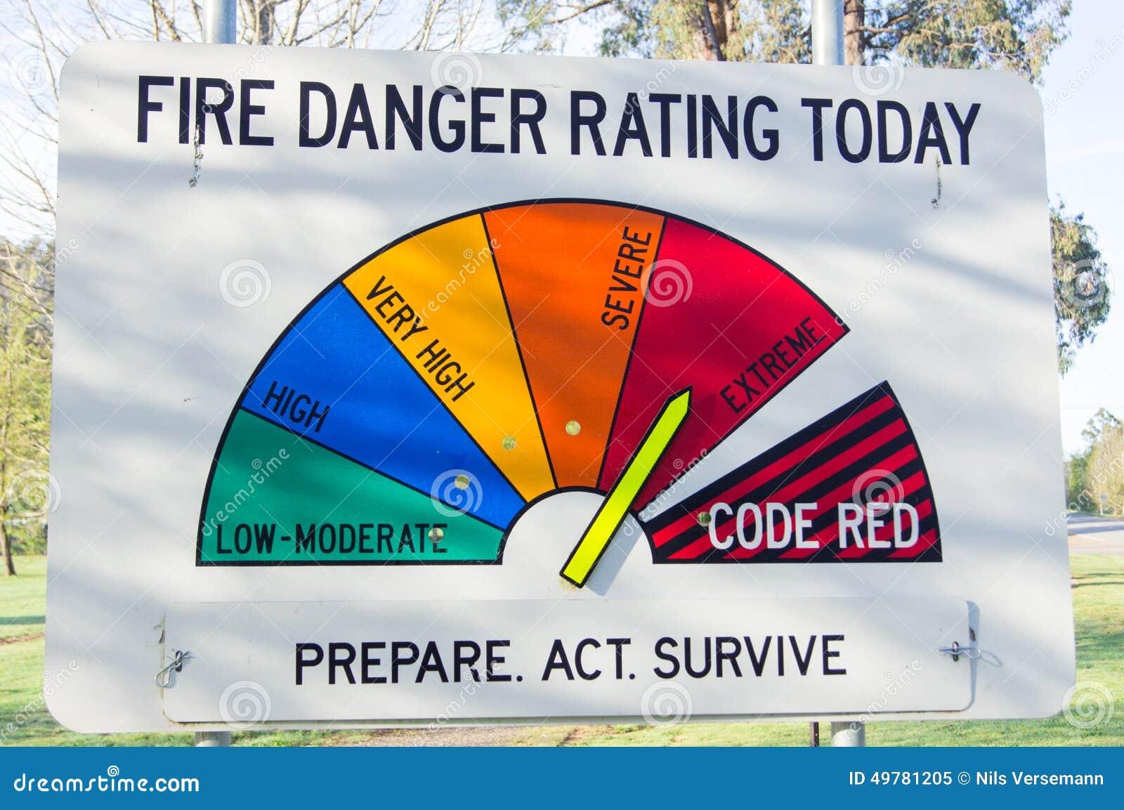 fire warnings victoria - photo #33