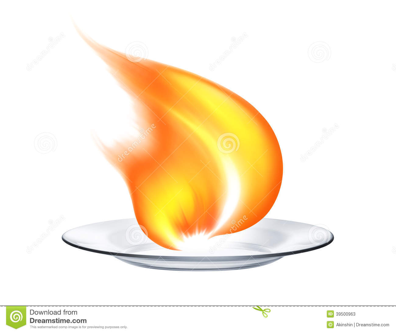 Fire in the plate