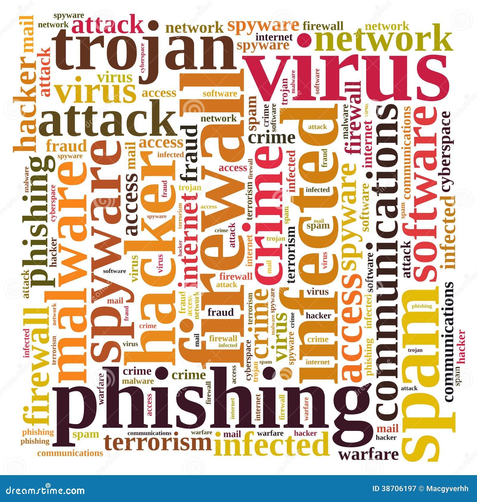 Viral Word: Firewall Virus Word Cloud Stock Illustration. Image Of