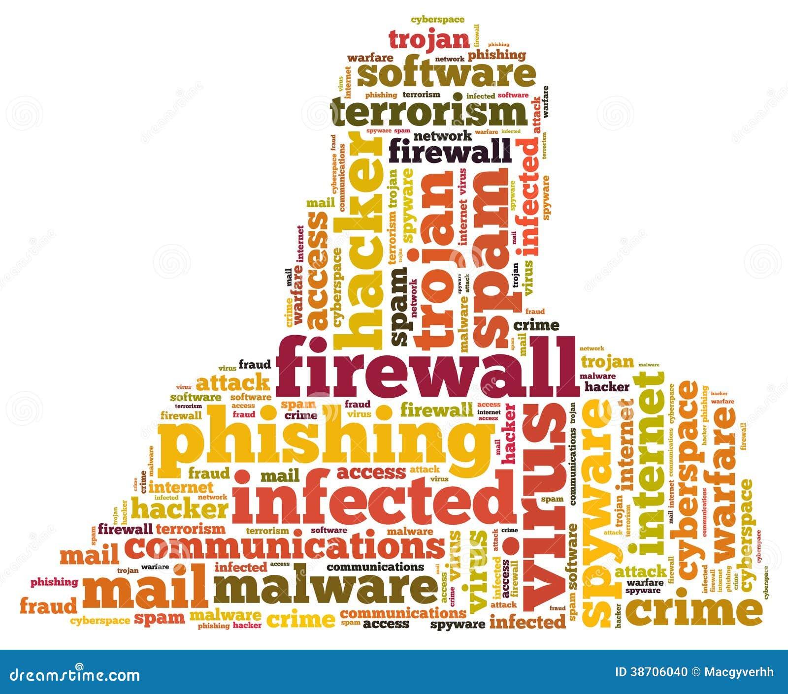 Viral Word: Firewall Virus Word Cloud Stock Photo