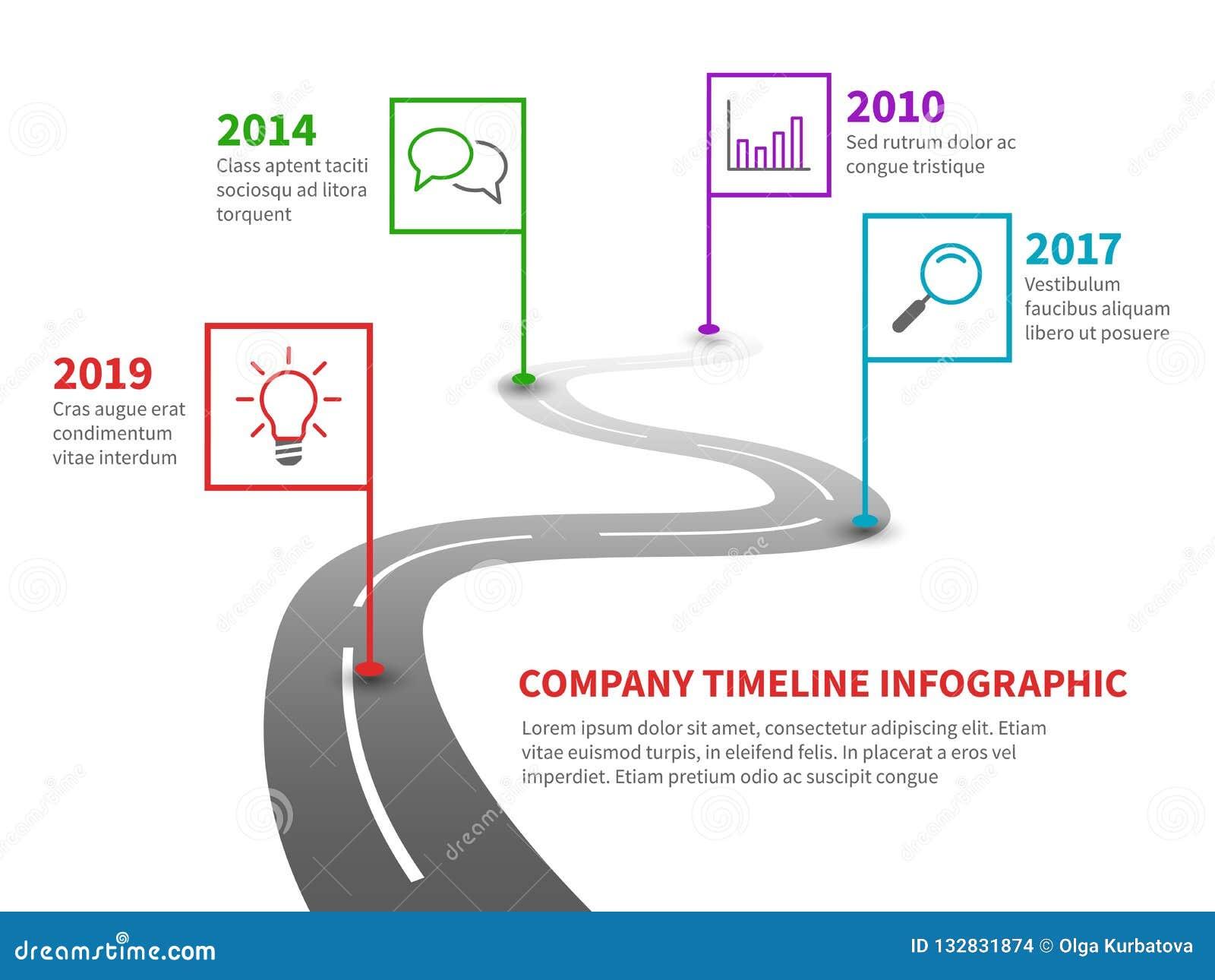 Firmenzeitachse Meilensteinstraße mit Zeigern, Geschichtsprozeßlinie Diagramm auf dem Wicklungsbahnvektor infographic
