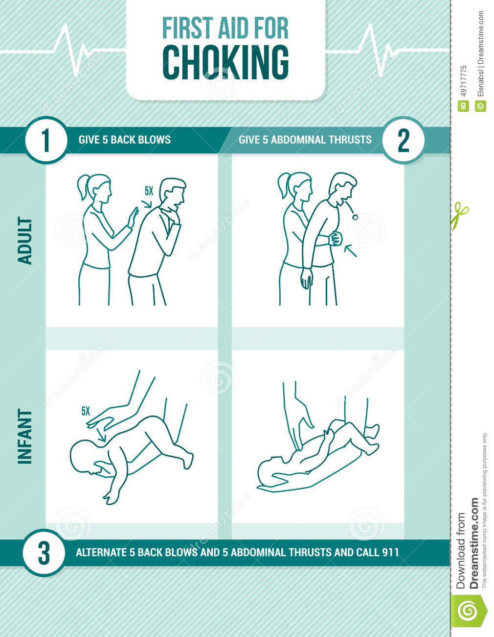procedure for first aid Why is first aid important we  basic first aid knowledge is comprised of relatively simple techniques and procedures that can be performed with limited equipment.
