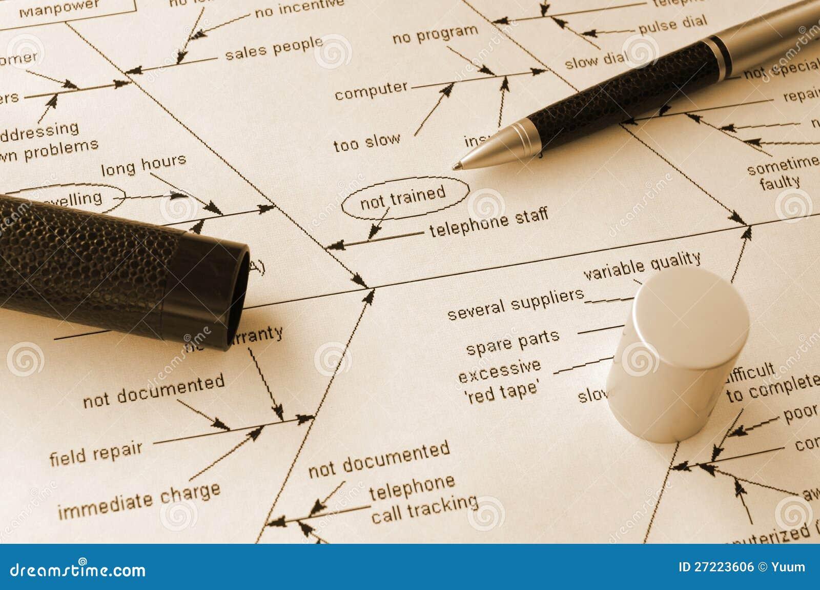 Fish Bone Diagram Stock Photo Image Of Leadership Background