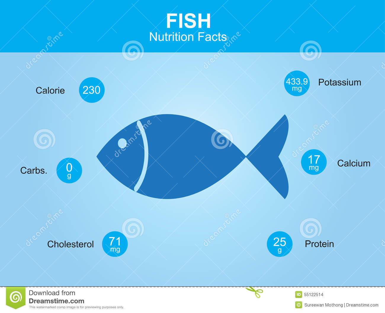 Fish nutrition facts fish with information fish vector for Calories in fish