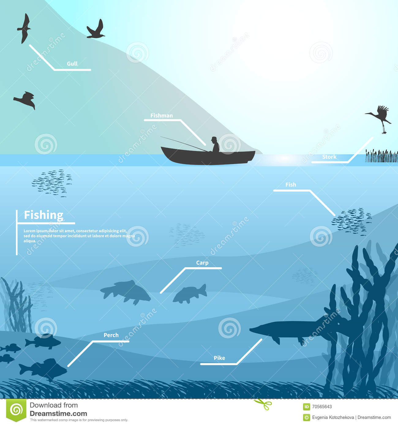 Fisherman On The Boat Fishes On The Lake Stock Vector ...