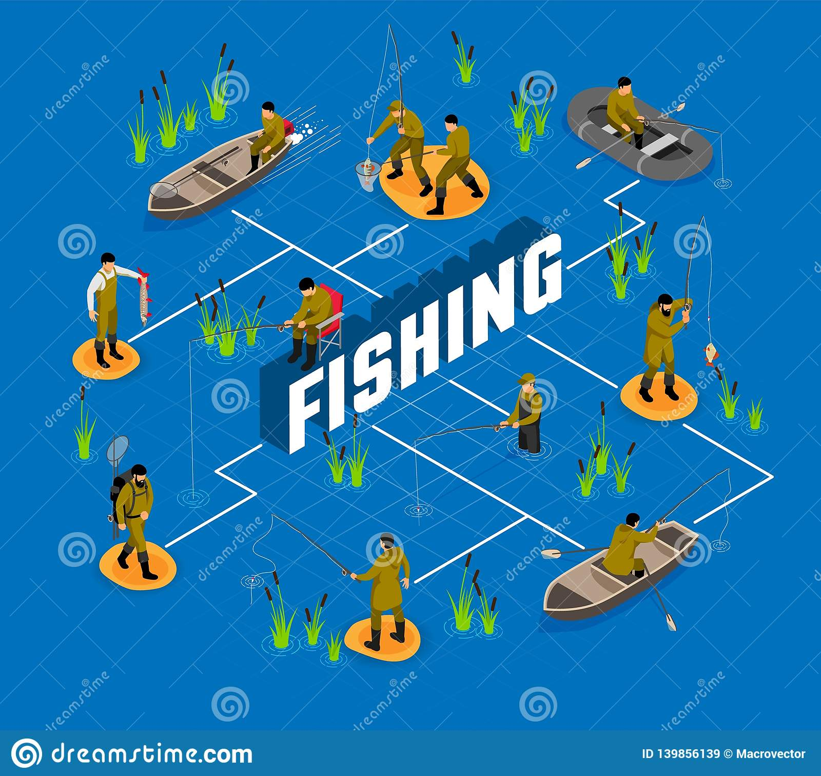 Fisherman Isometric Flowchart