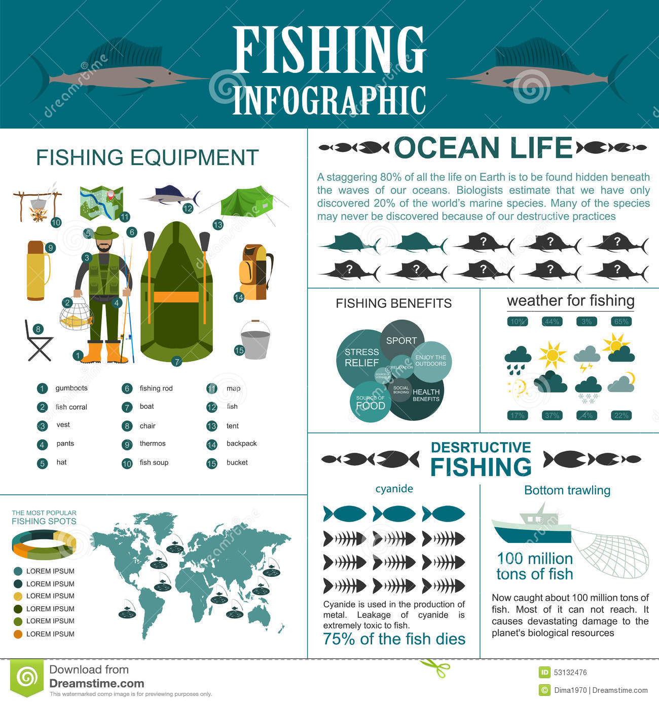 Fishing Infographic Elements Fishing Benefits And
