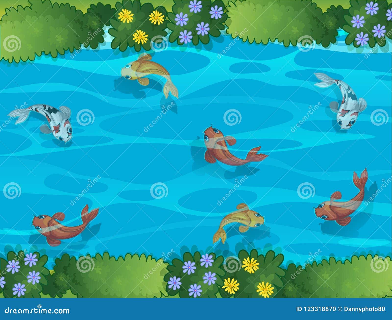 Fisksimning i en ström