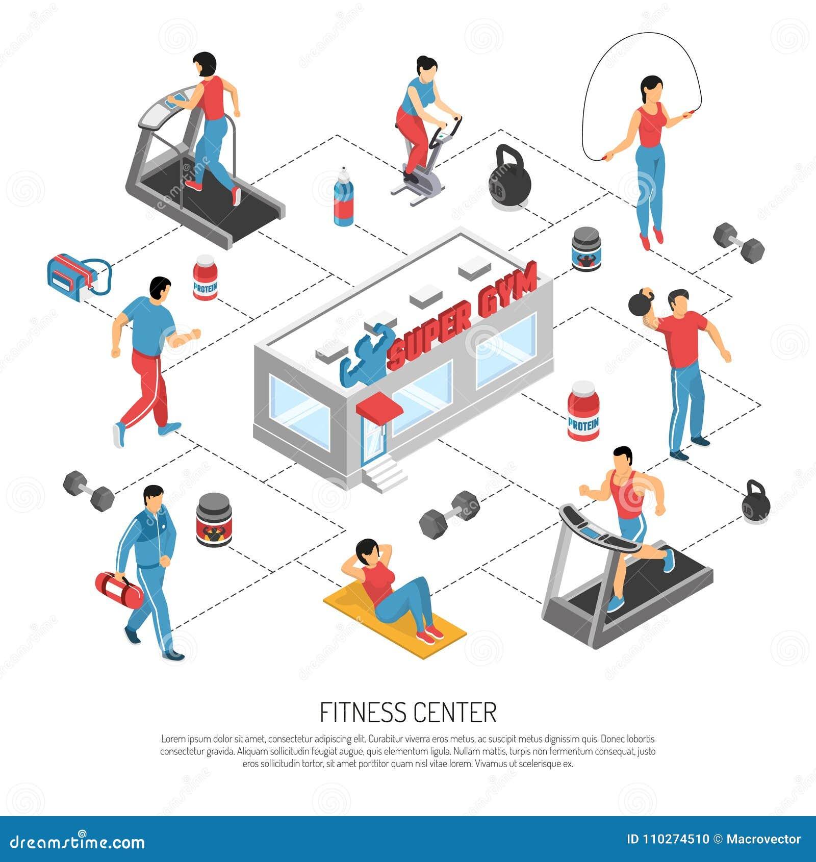 Fitness Center Isometric Flowchart Poster