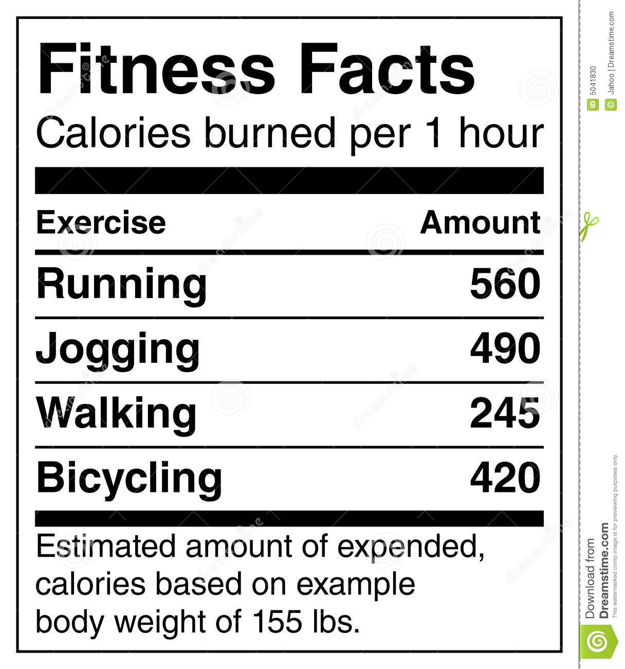 Calories burned masterbating