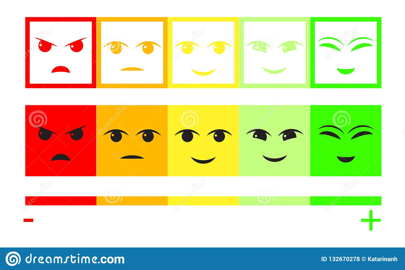 Five Color Faces Feedback/Mood. Set five faces scale - smile neutral sad - isolated vector illustration. Scale bar rating feedback