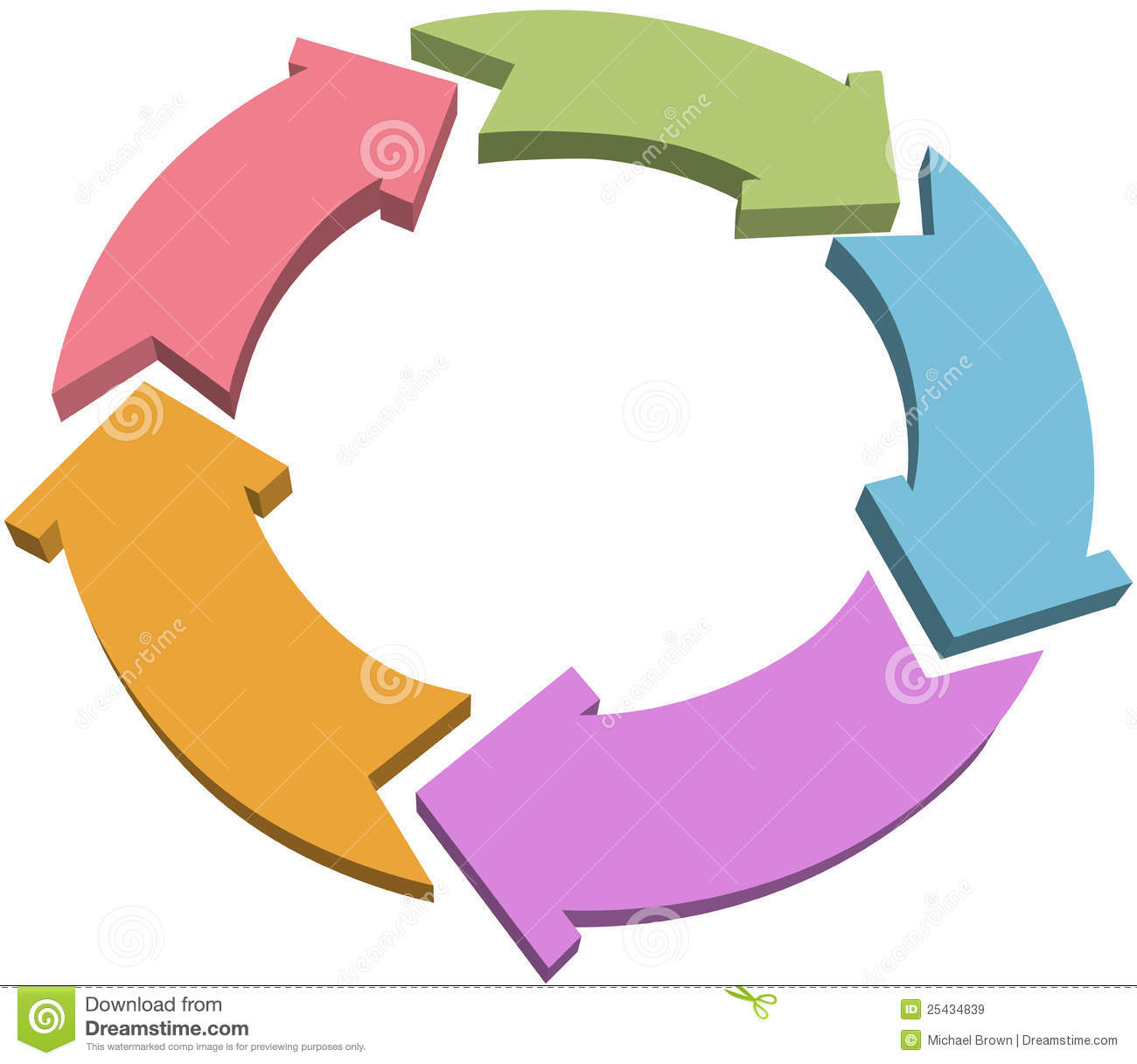 Process cycling arrow by arrow royalty free stock images image - Five Cycle Or Recycle 3d Color Arrows Royalty Free Stock Images