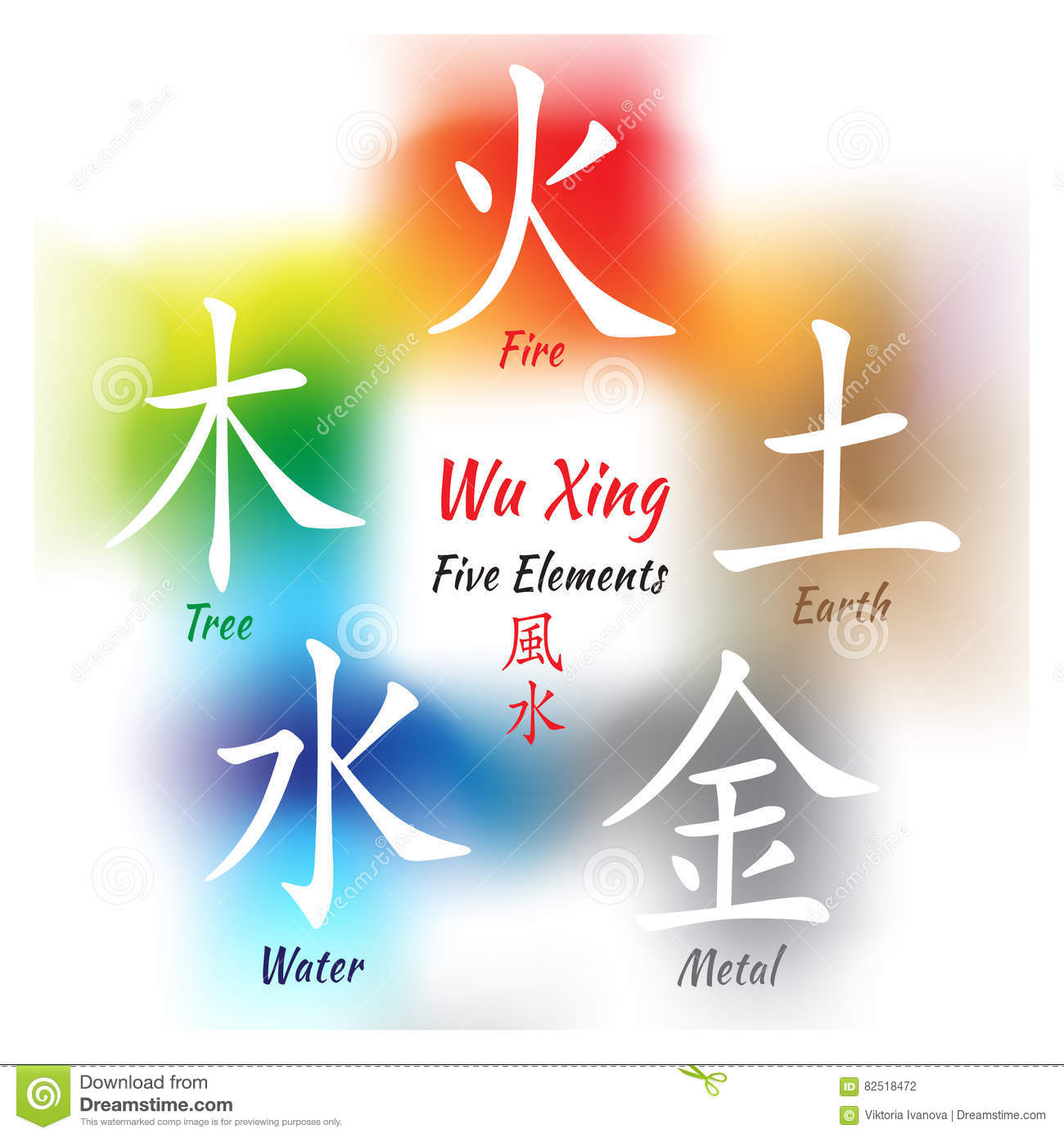Five Feng Shui Elements Set Stock Vector Illustration Of Cycle