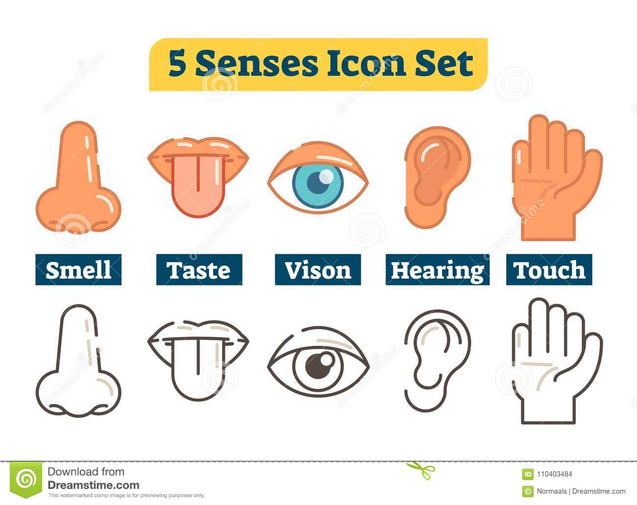Five human body senses: smell, taste, vision, hearing, touch. Vector flat illustration icons