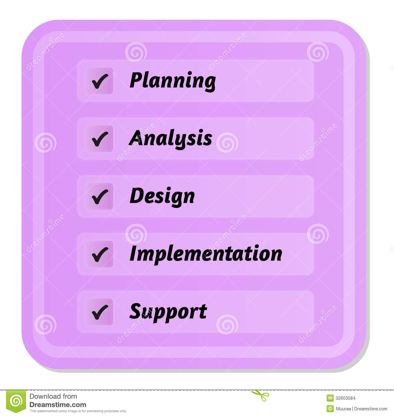 Five Steps In Development Cycle Stock Images Image 32603584