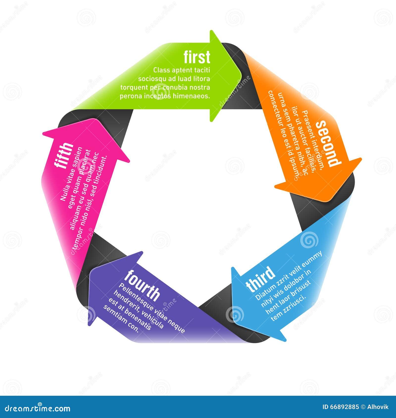 Five Steps Process Arrows Design Element Stock Vector