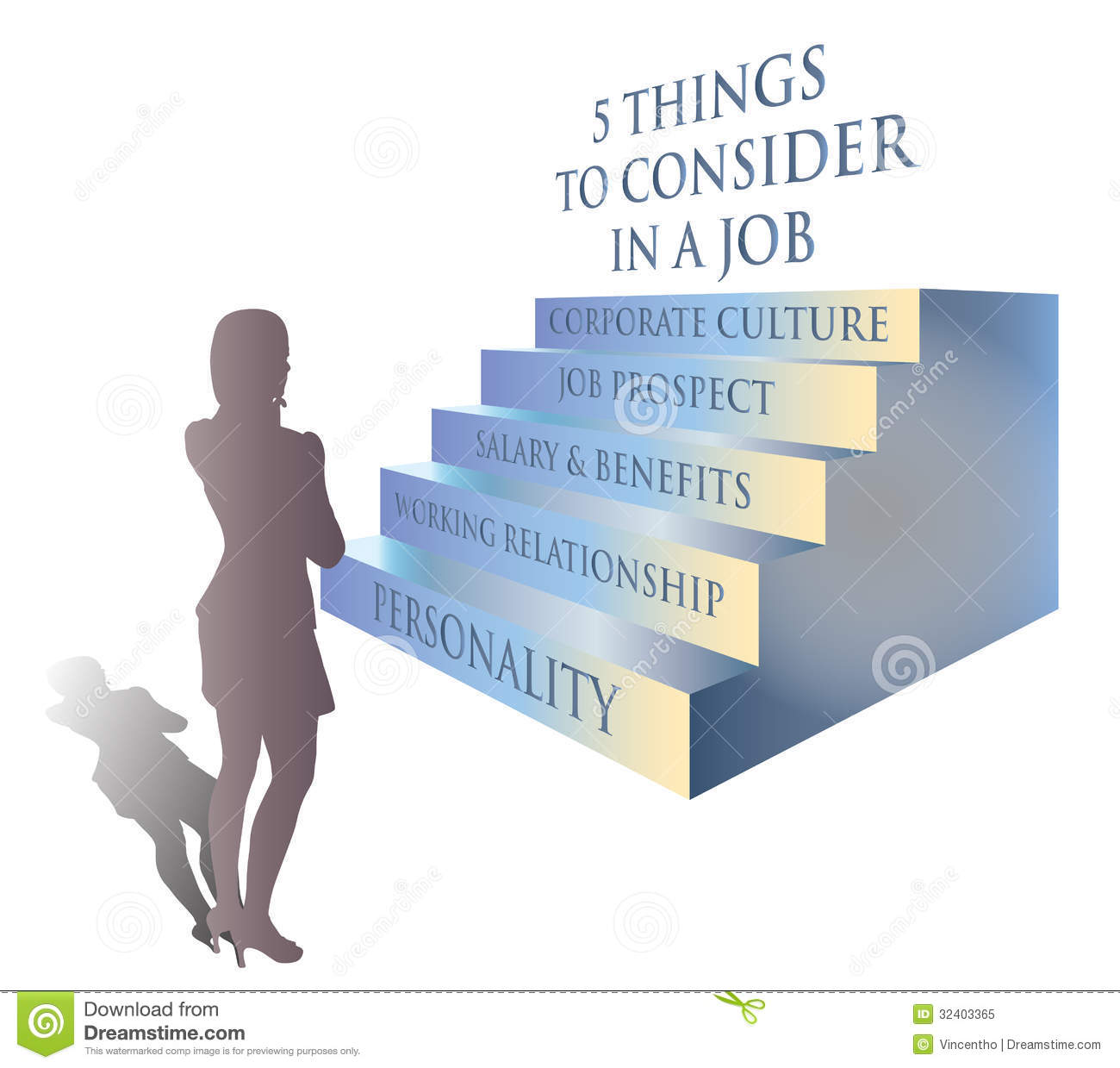 importance of job design factors Job design is the process of organizing work as group of tasks, arranging and defining the job process and structure at the workplace depending on the job analysis.