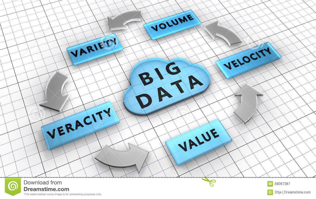 """the application of the big five """"big five"""" personality model human resources professionals often use the big  five personality dimensions to help place employees that is."""