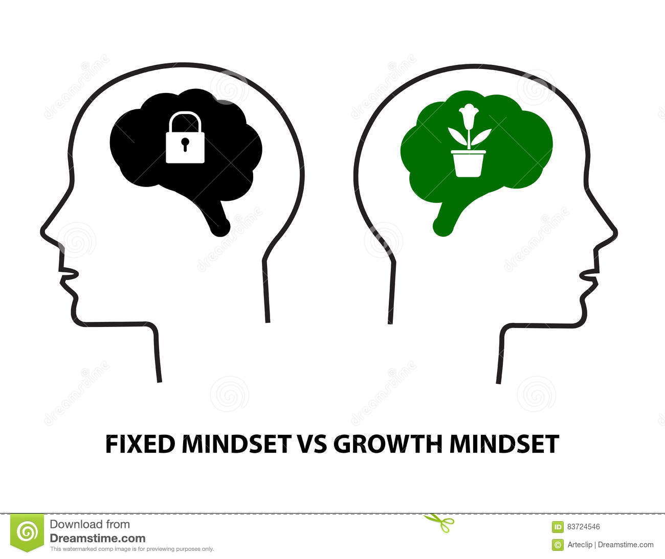 Growth Mindset VS Fixed Mindset Stock Vector - Image: 63940744