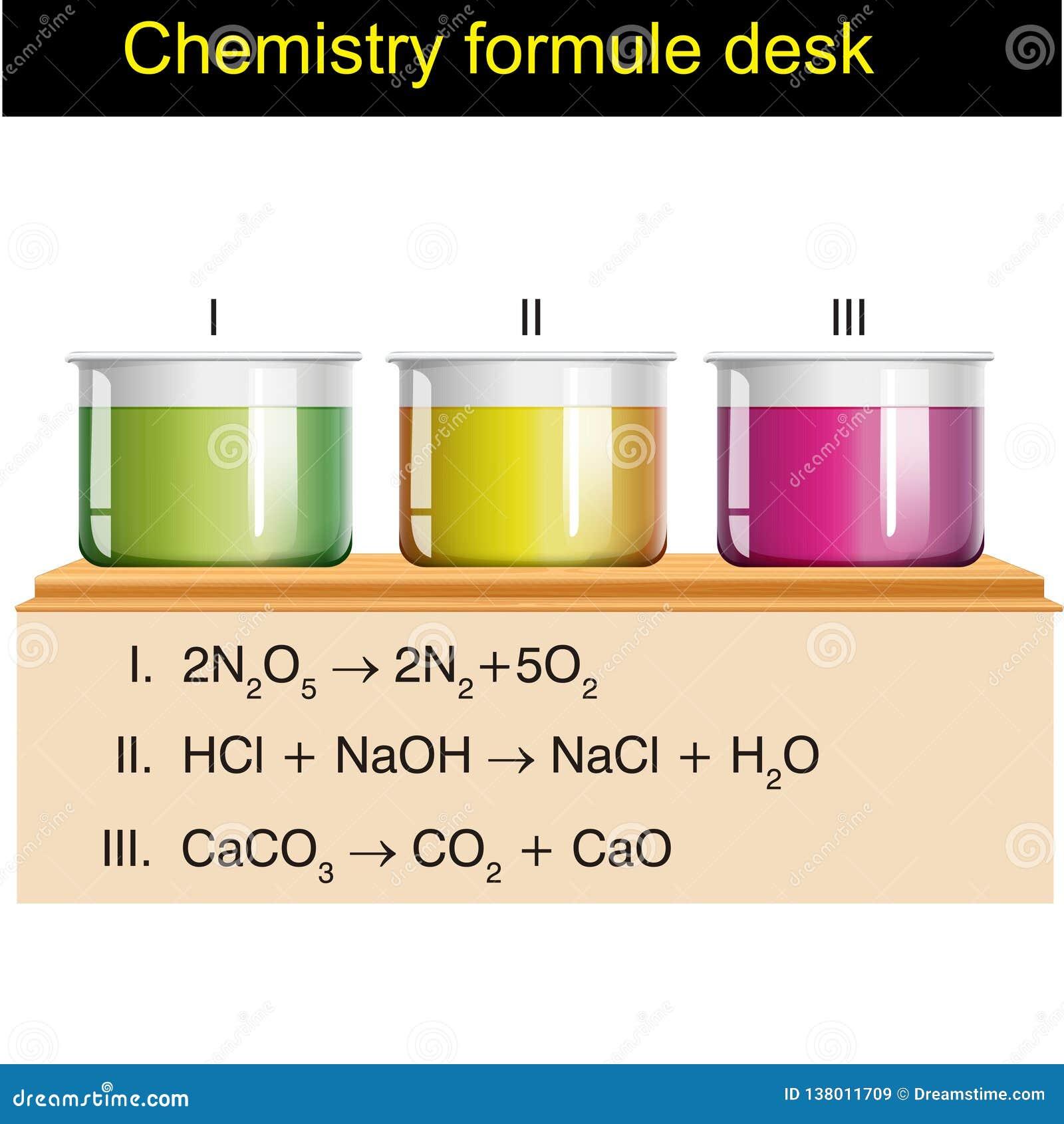 Fizyka - chemii formuł biurko