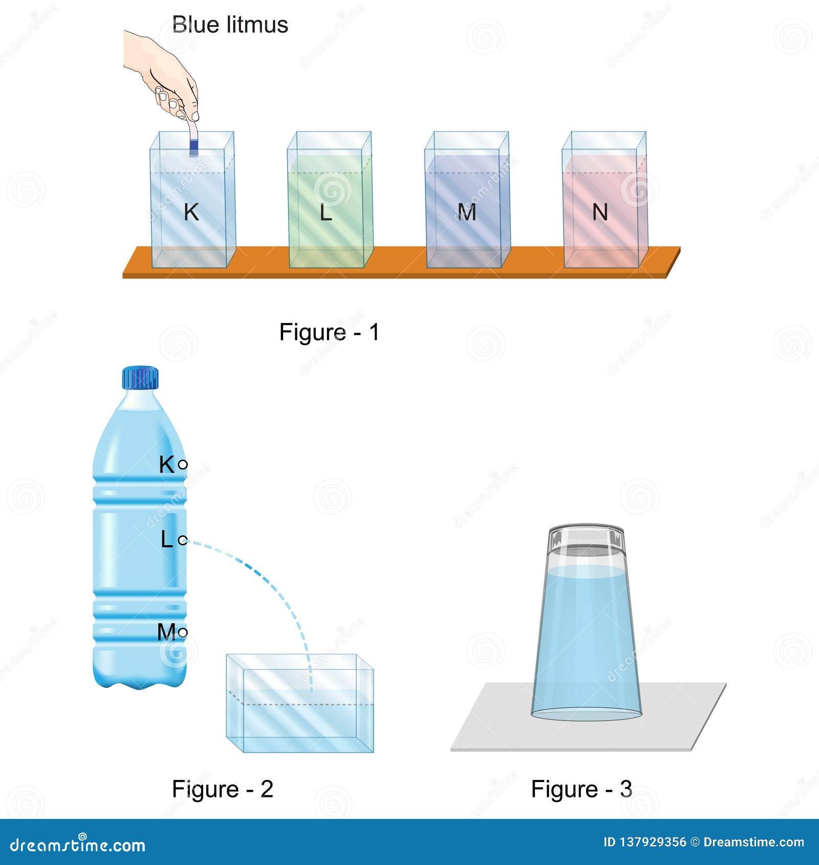 Fizyka i biologia - pytanie i odpowiedź szablonu wersja 1 -