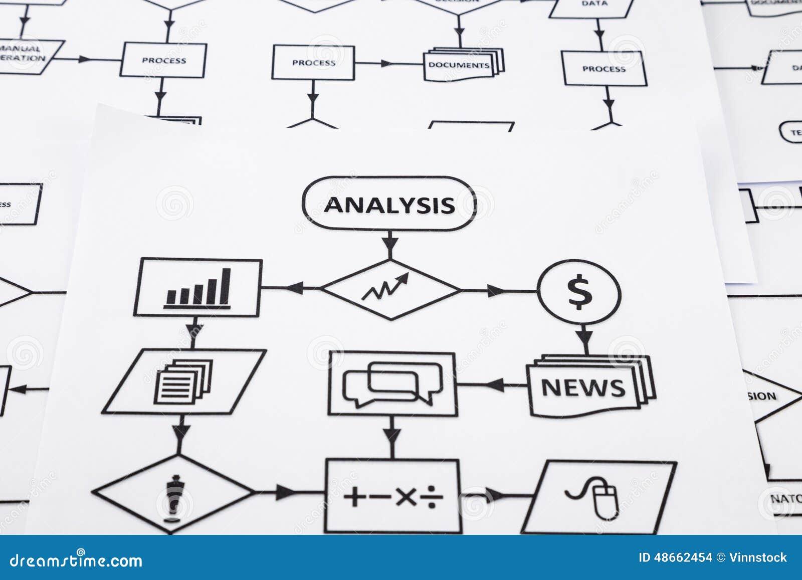 fl u00f6desdiagram av informationssystemet om analys arkivfoto