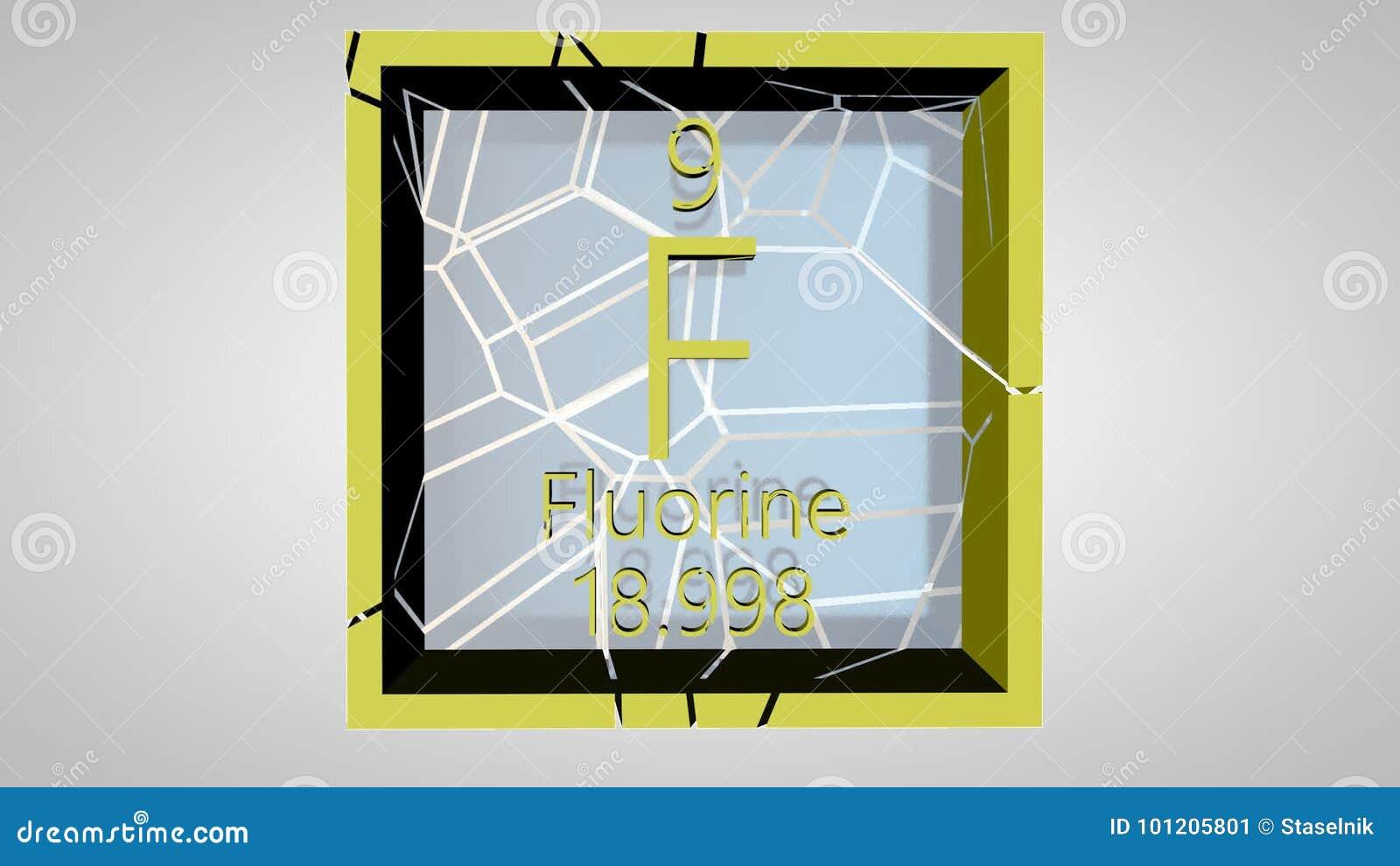Flor elemento de la tabla peridica del sistema de mendeleev flor elemento de la tabla peridica del sistema de mendeleev almacen de video vdeo de informacin icono 101205801 urtaz Choice Image