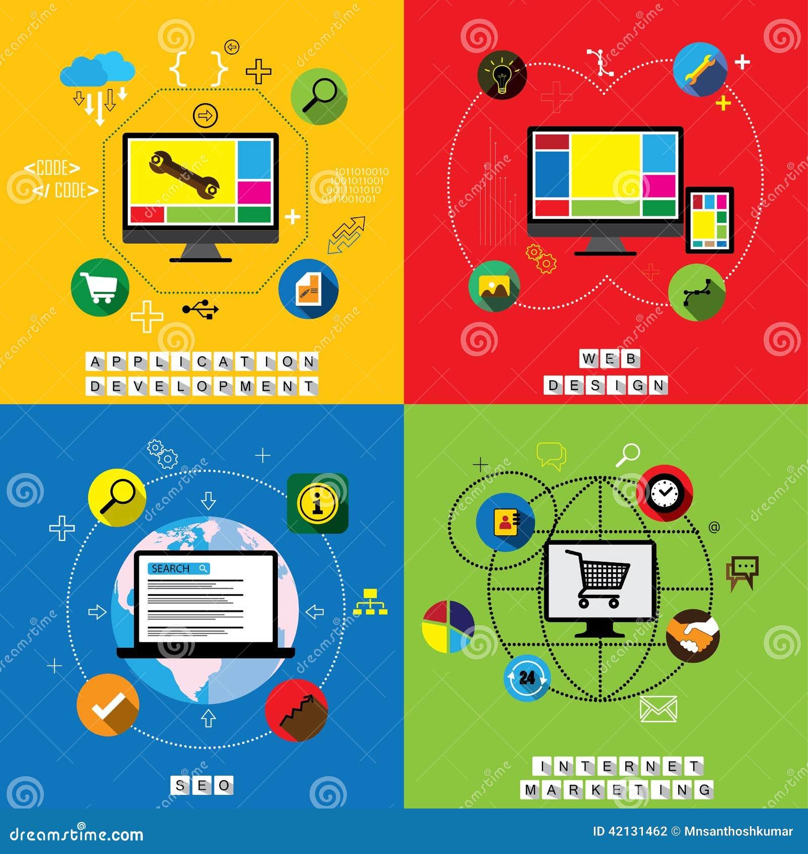 Flache Designe von Website entwerfen, Anwendung u. APP-Entwicklung VE