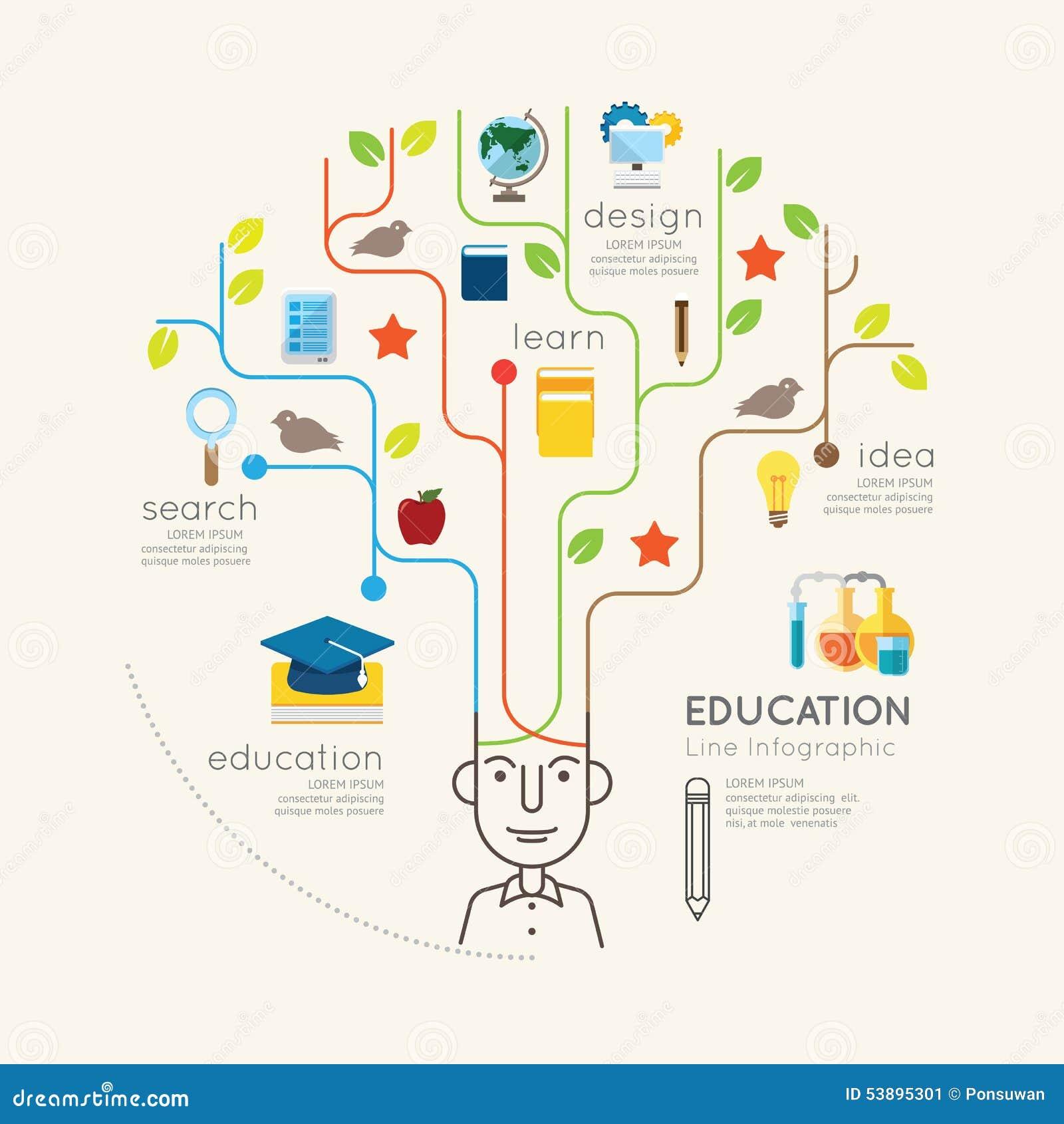 Flache Linie Infographic-Bildungs-Leute und Bleistift-Baum-Entwurf