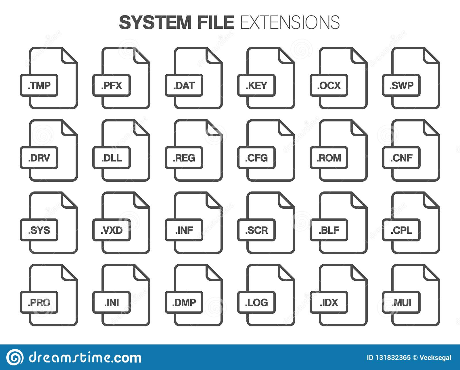 Flacher Artikonensatz Systemdateiart, extencion Dokumentaufbau pictogram