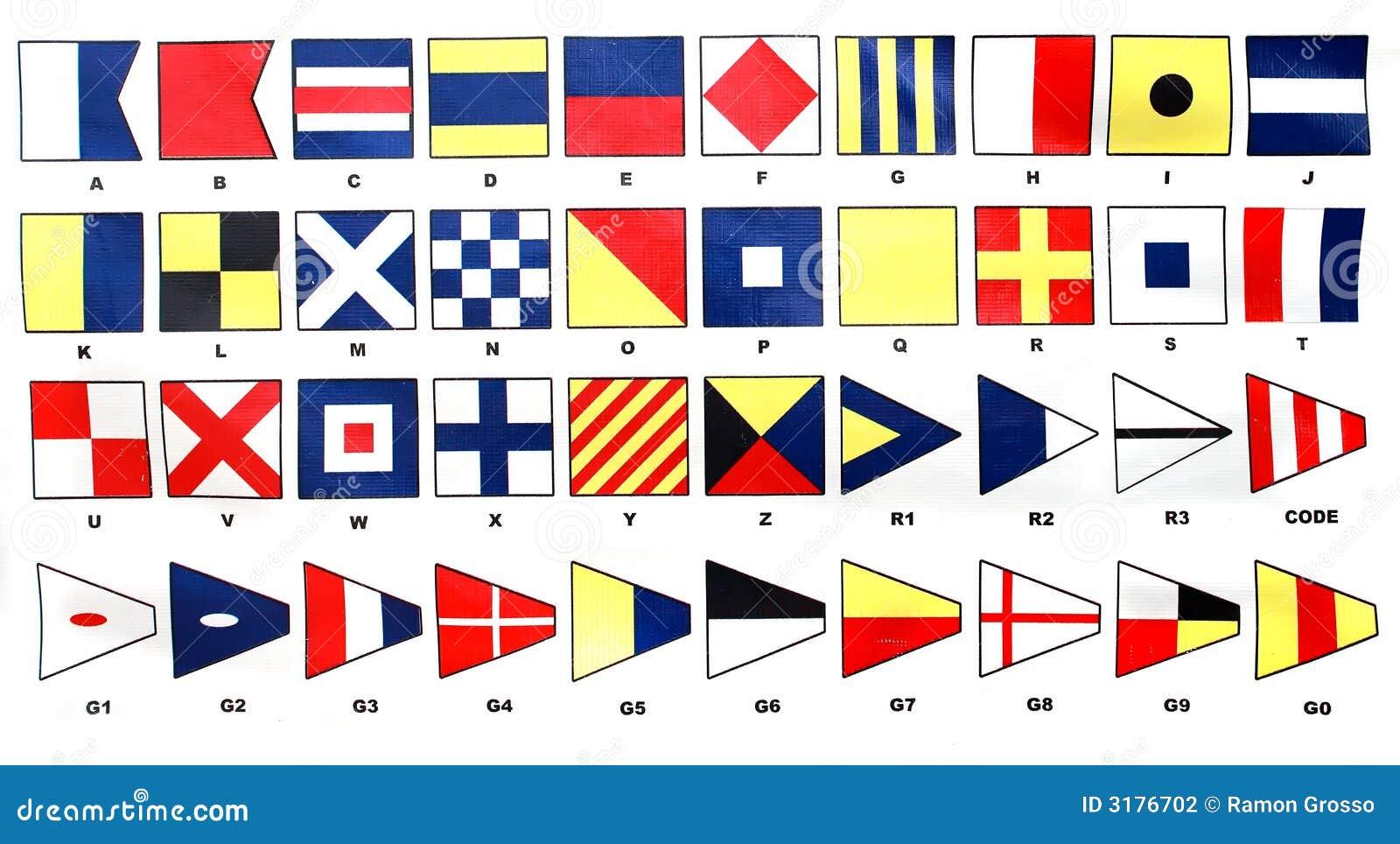 Flaga sygnał