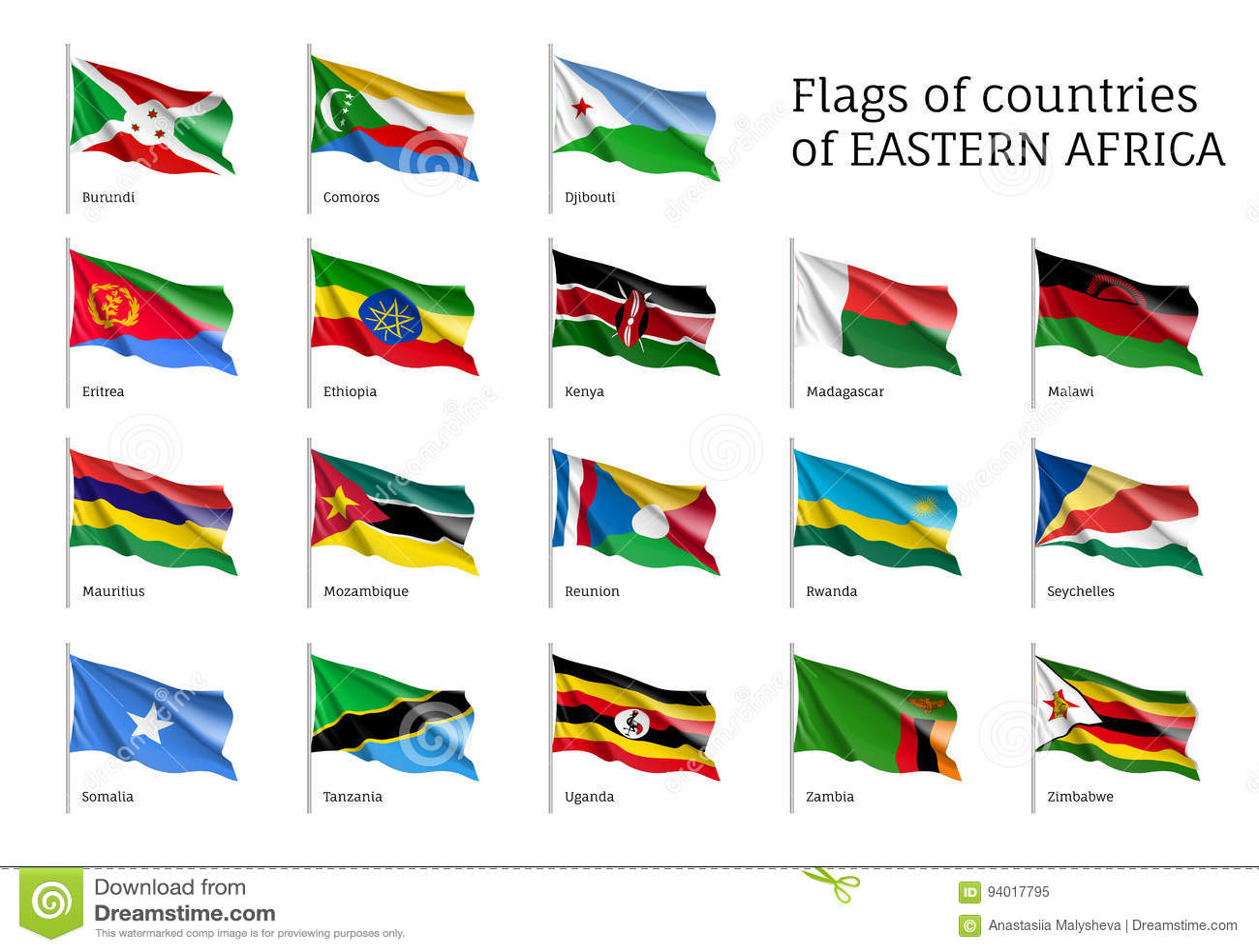 Flaga Wschodni państwa afrykańskie