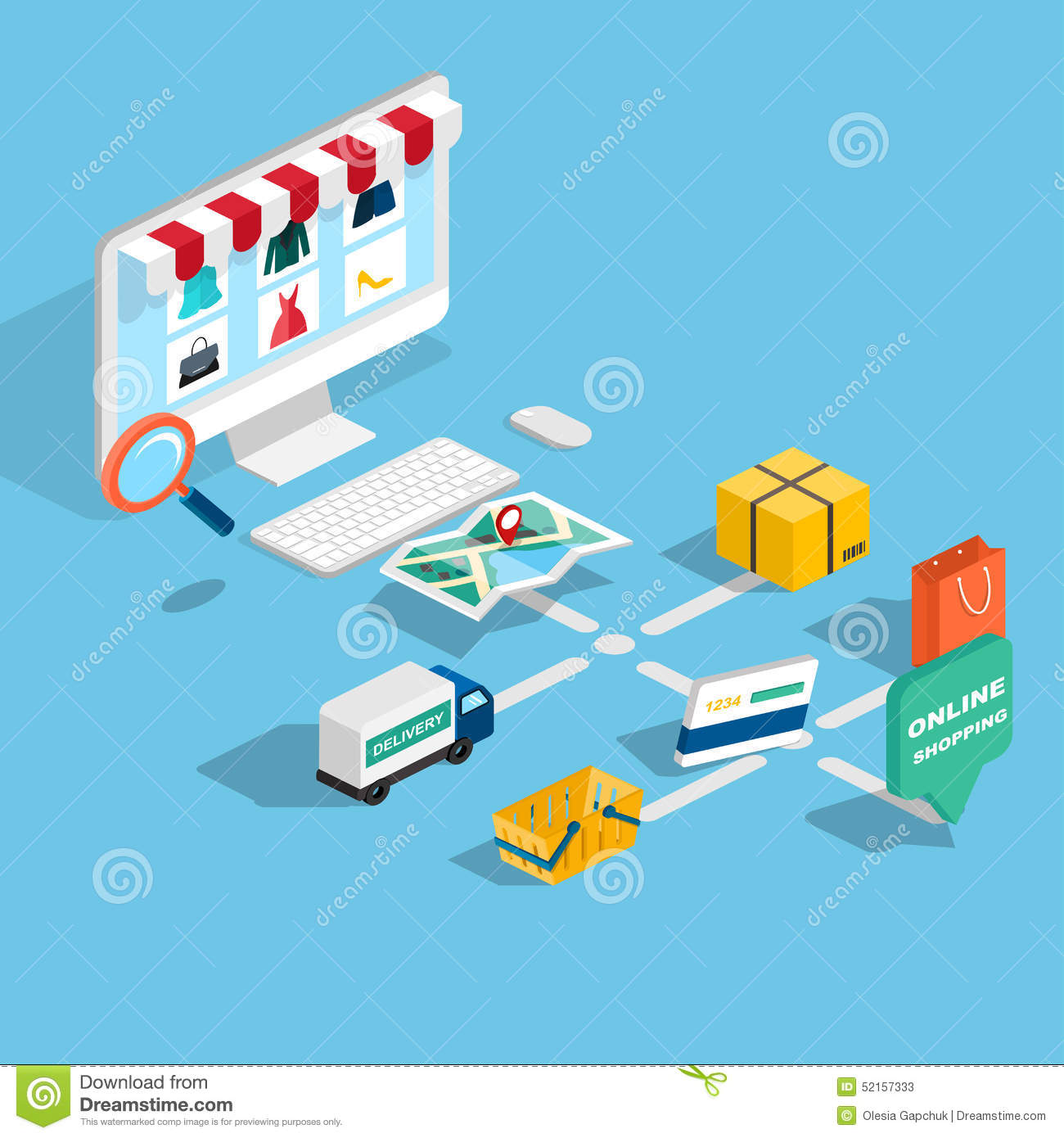 Electronic online shopping