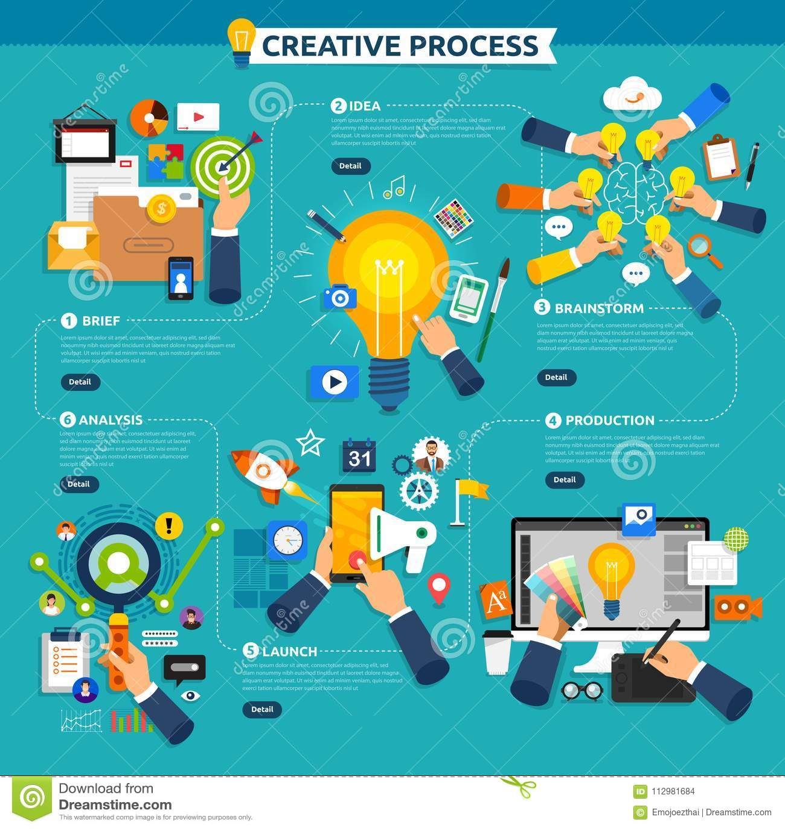 Flat design concept creative process start with brief, idea, bra