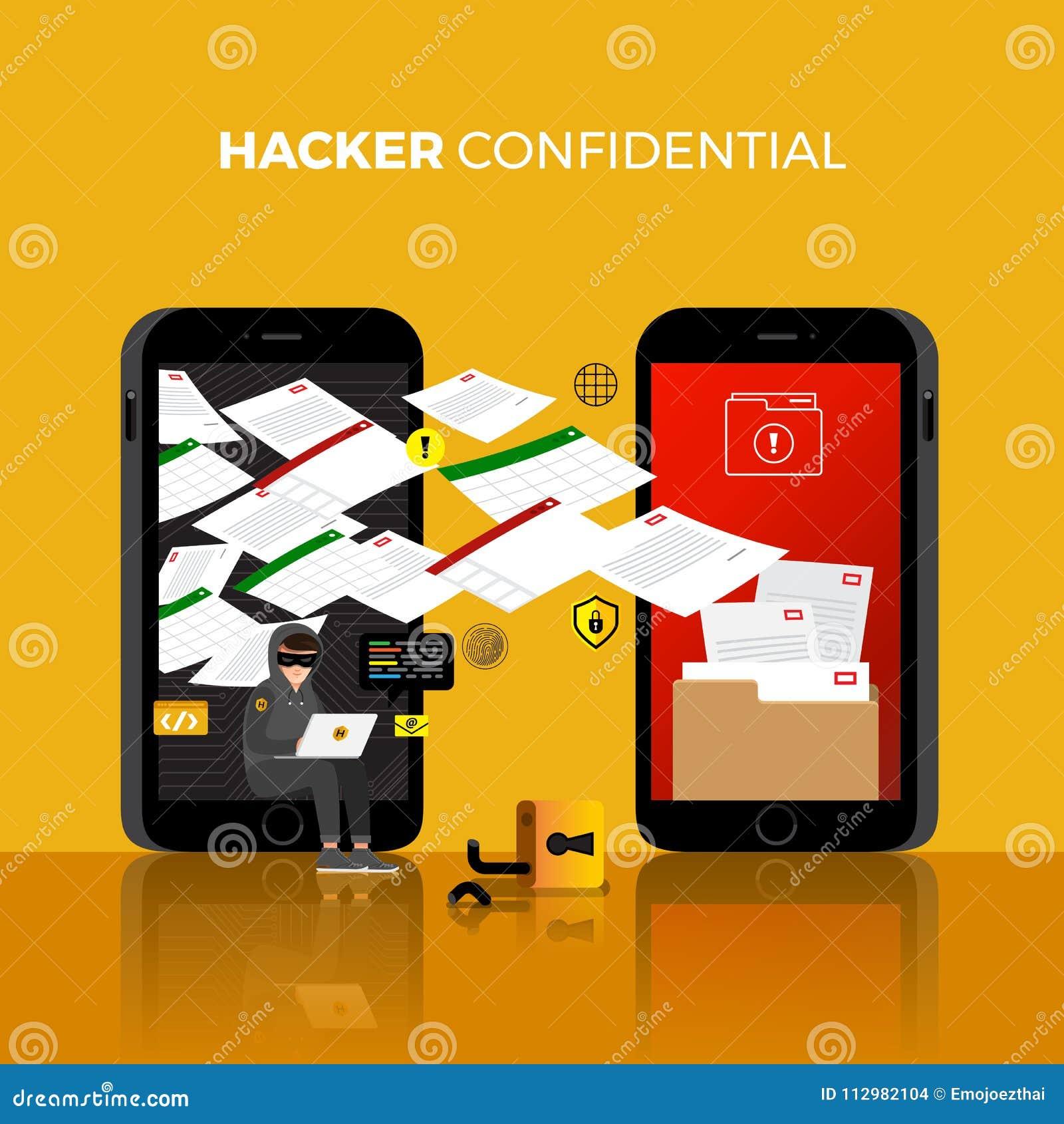 Flat design concept hacker activity cyber thief on internet devi