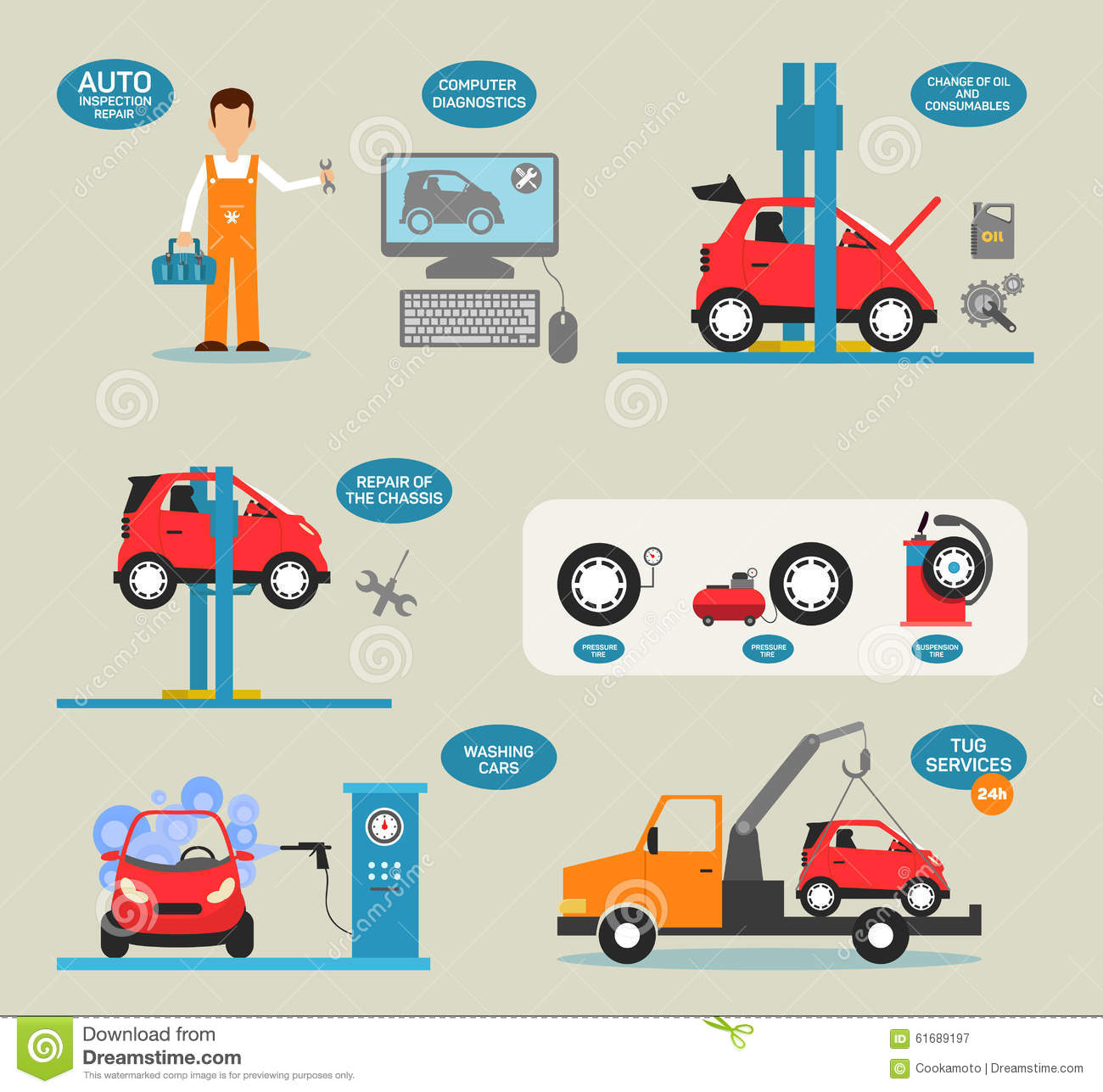 Flat design concepts for car service stock vector image - Service a the design ...
