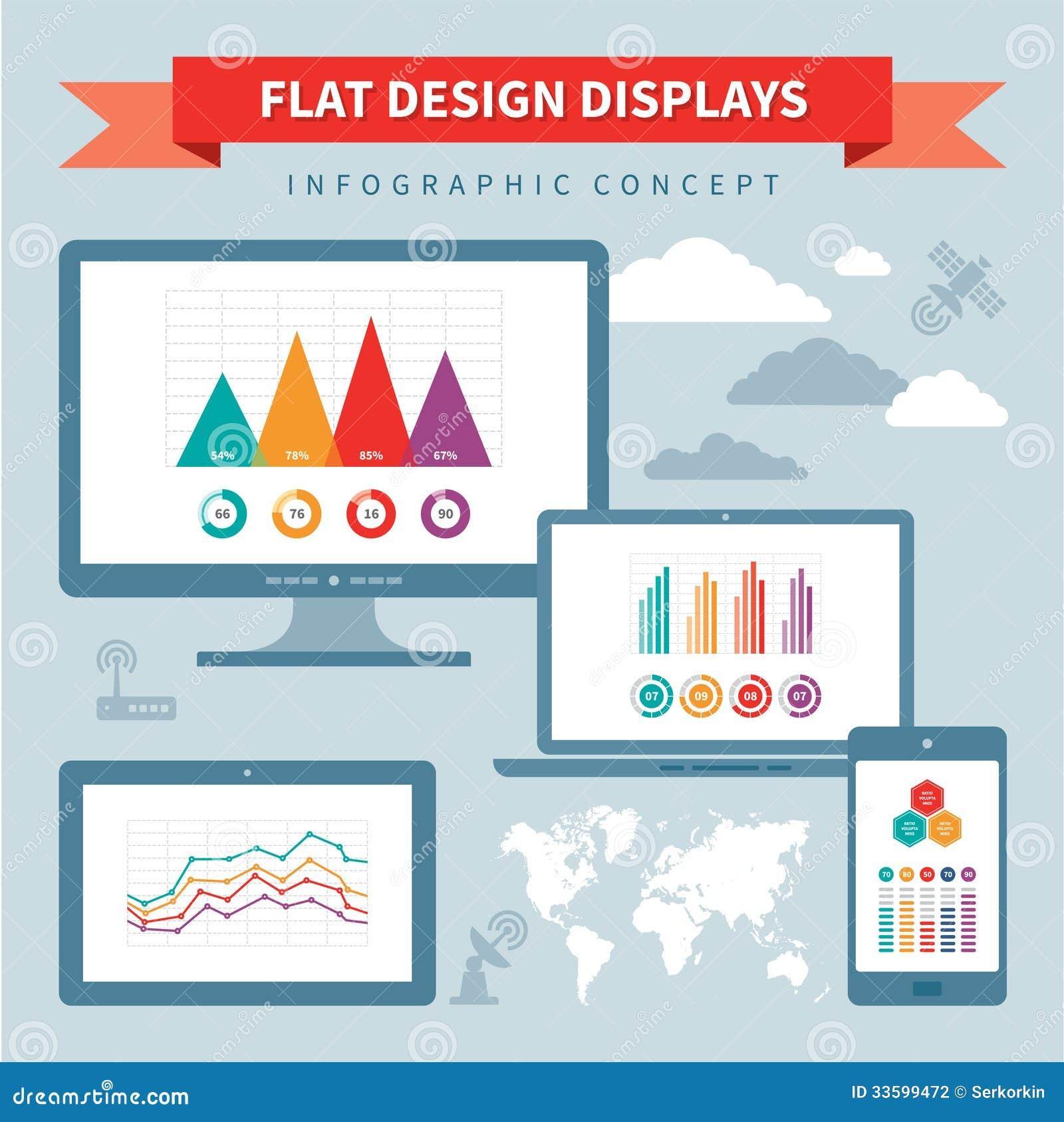 Flat infographic