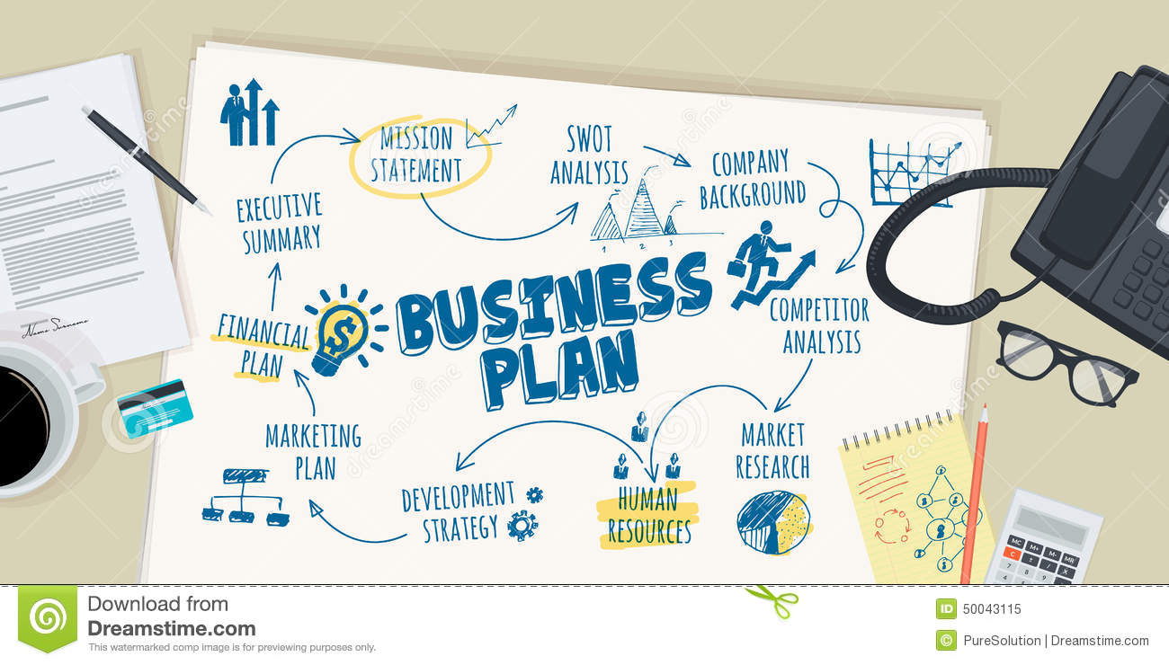 Custom business planners