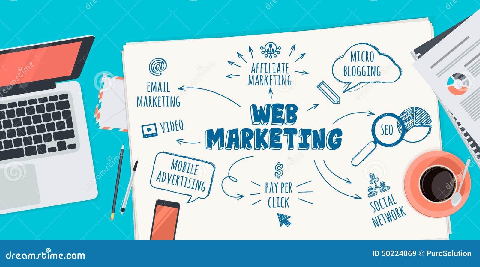 Flat Design Illustration Concept For Web Marketing Stock
