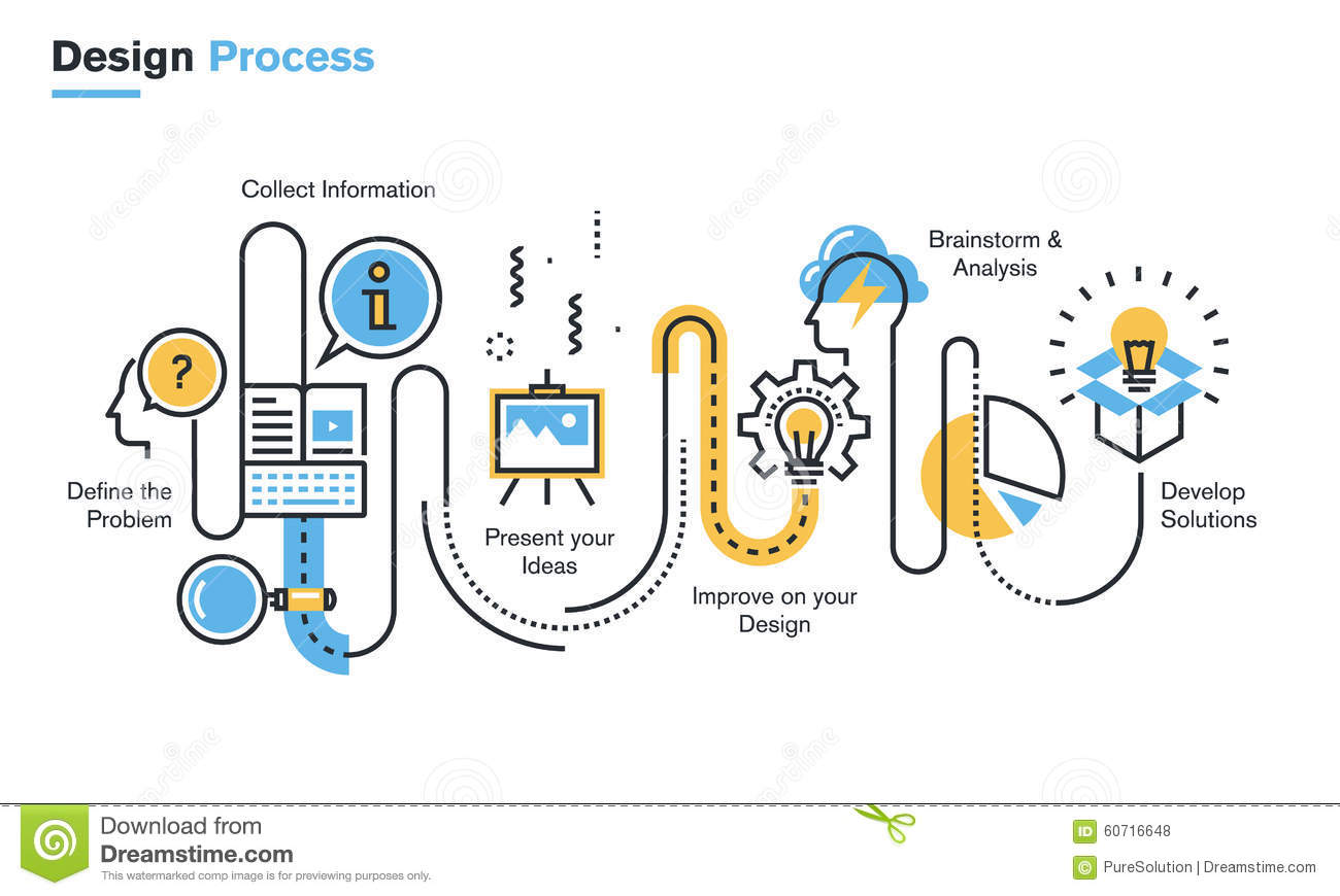 Flat line illustration of design process stock for Product service design