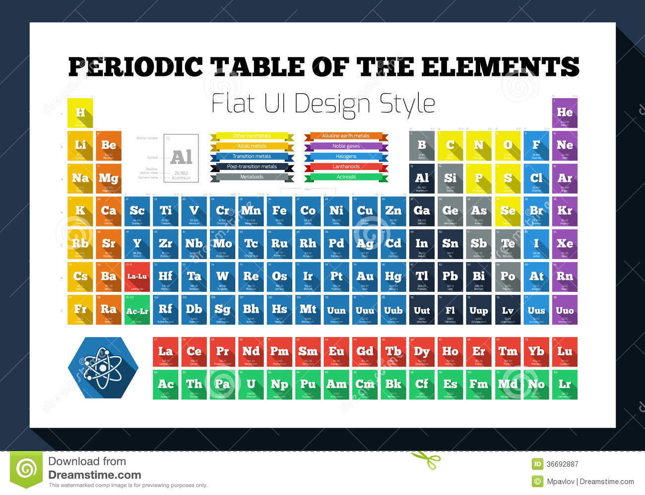 Flat periodic table of the chemical elements royalty free for Table flat design