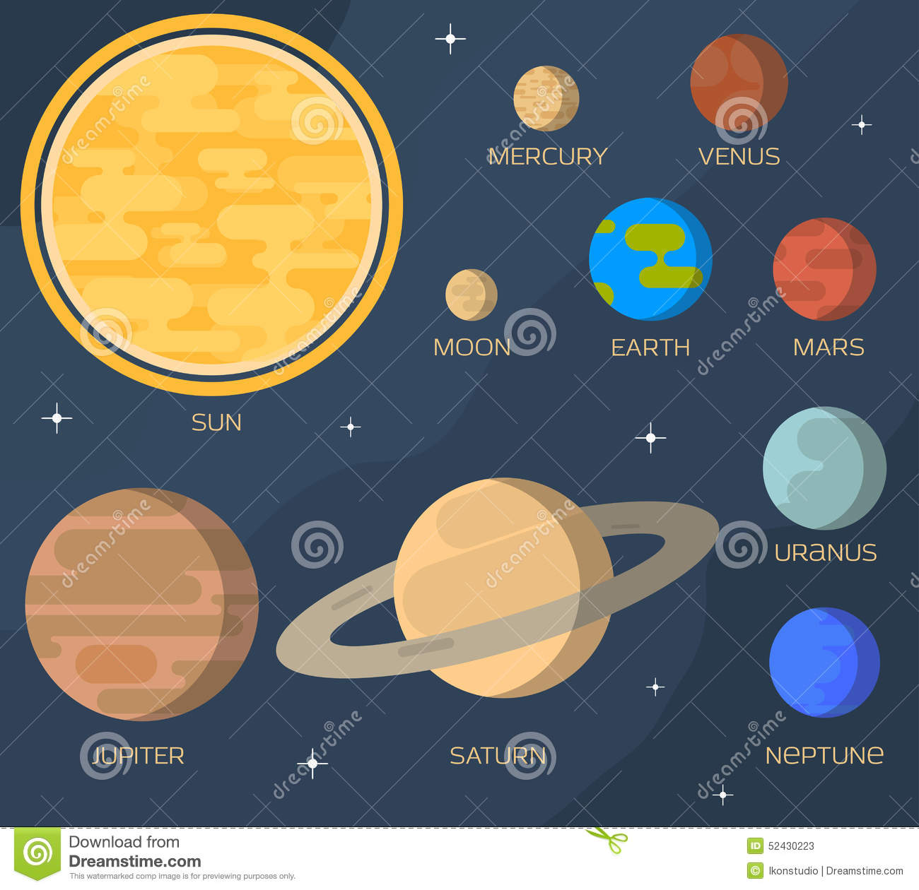 simple solar system - photo #22